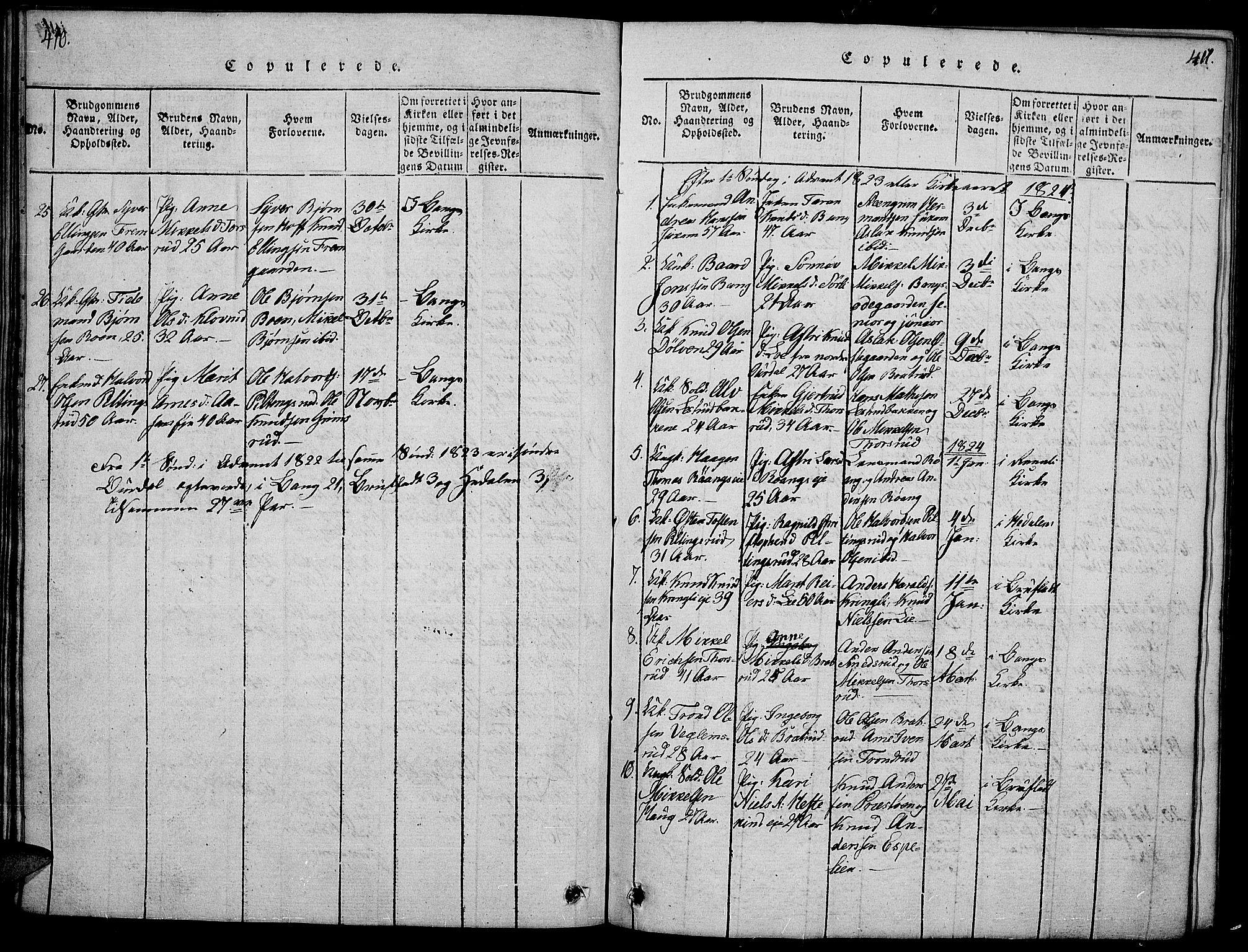 SAH, Sør-Aurdal prestekontor, Klokkerbok nr. 1, 1815-1826, s. 410-411