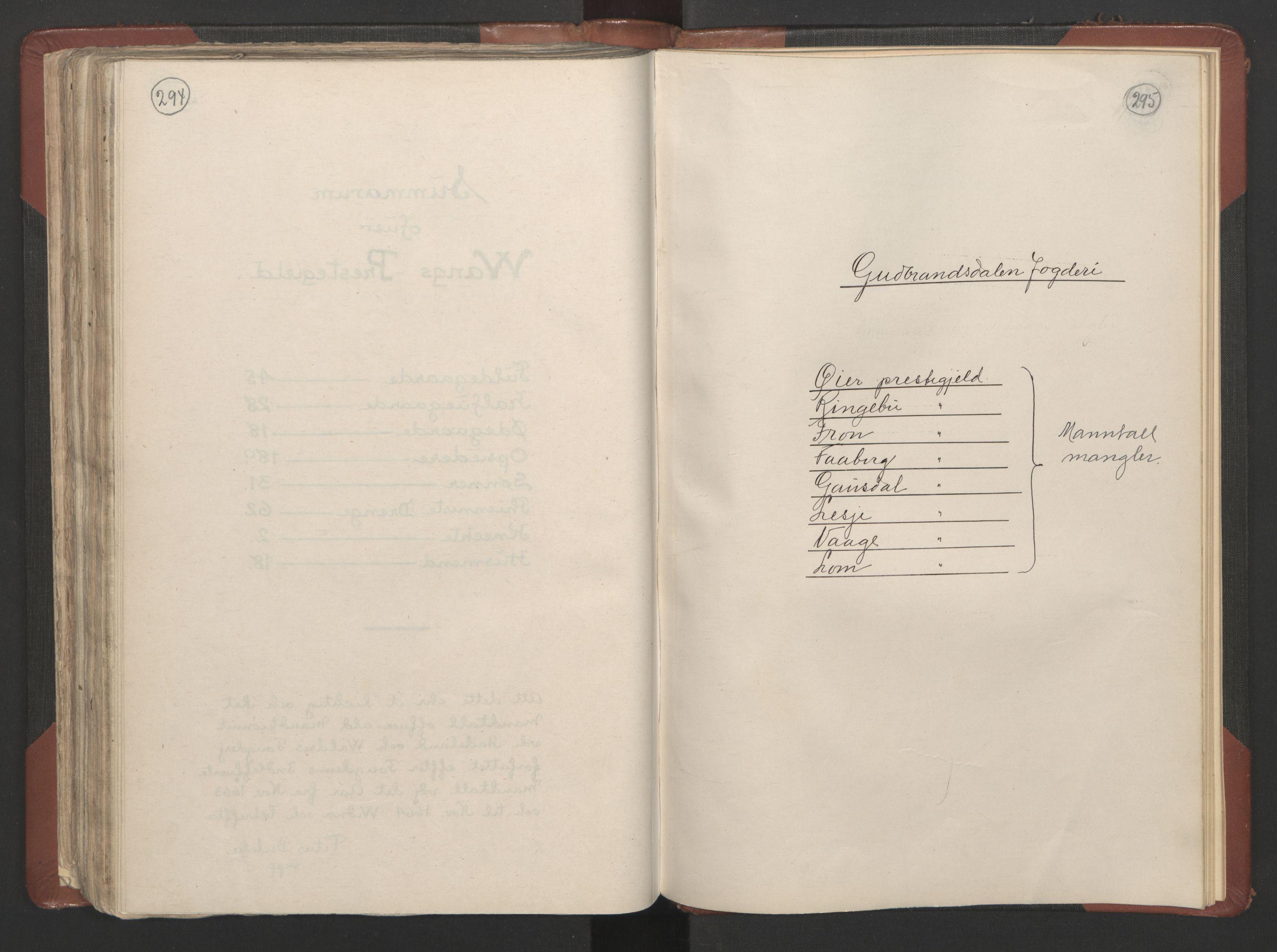 RA, Fogdenes og sorenskrivernes manntall 1664-1666, nr. 4: Hadeland og Valdres fogderi og Gudbrandsdal fogderi, 1664, s. 294-295