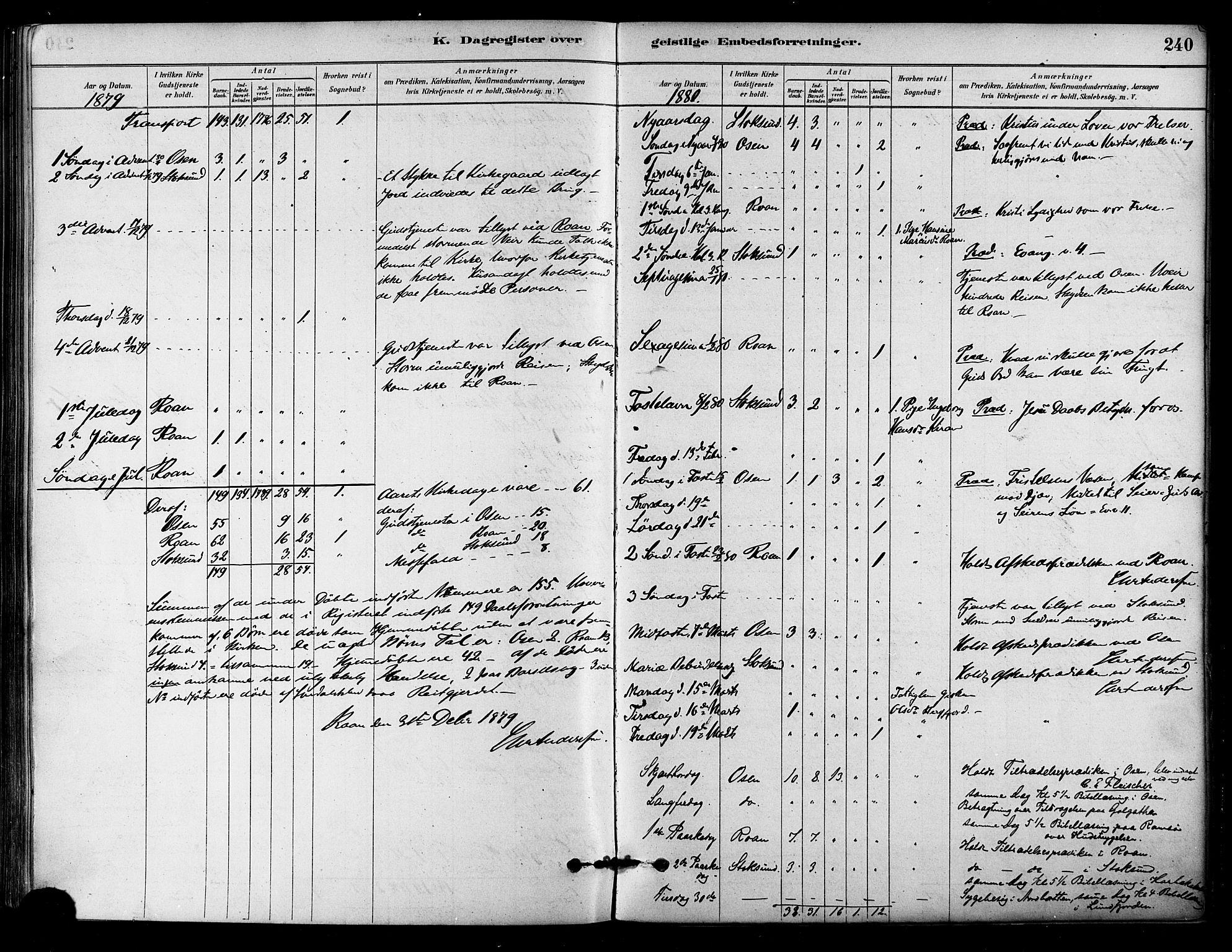 SAT, Ministerialprotokoller, klokkerbøker og fødselsregistre - Sør-Trøndelag, 657/L0707: Ministerialbok nr. 657A08, 1879-1893, s. 240