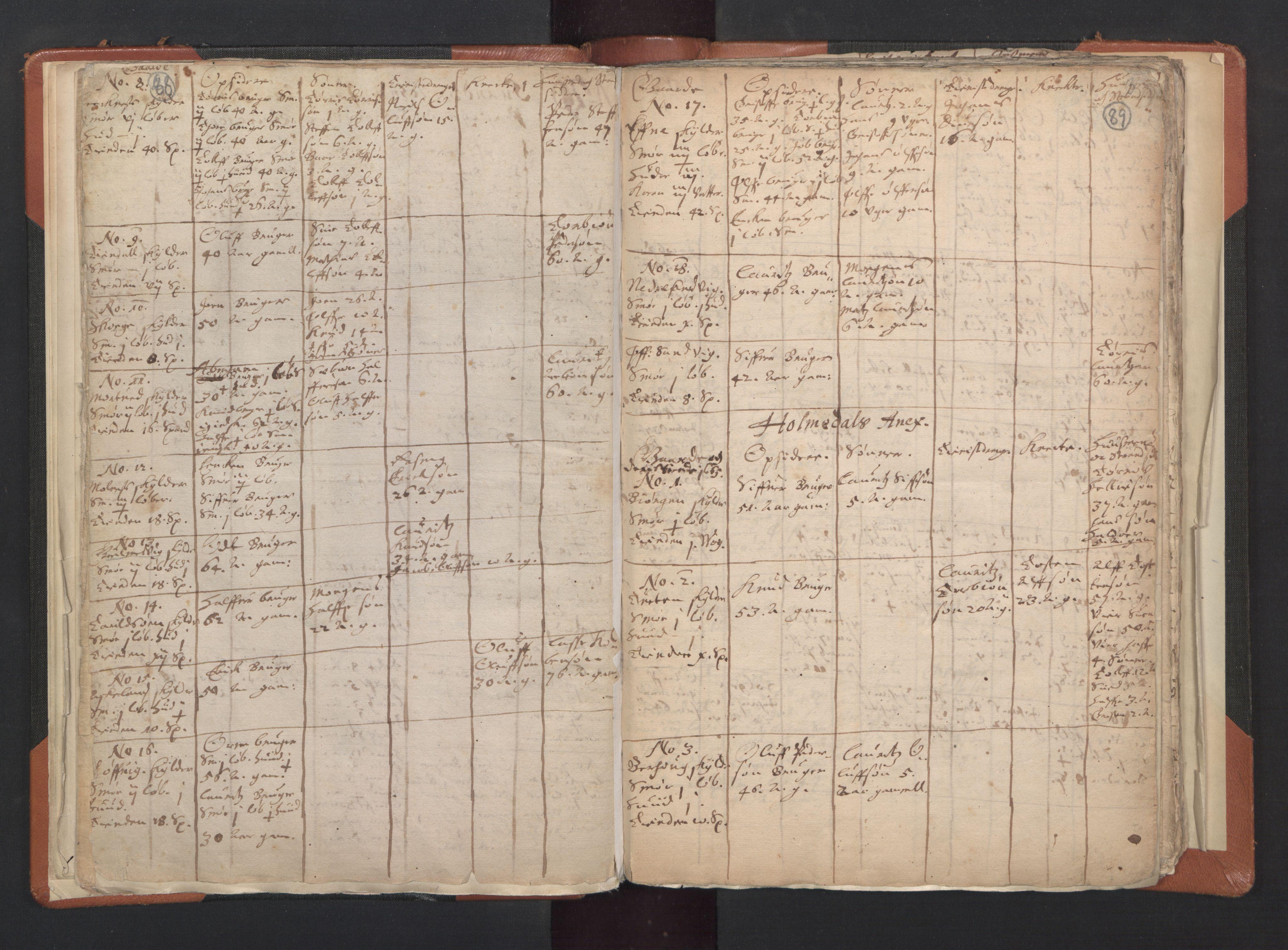 RA, Sogneprestenes manntall 1664-1666, nr. 20: Sunnhordland prosti, 1664-1666, s. 88-89