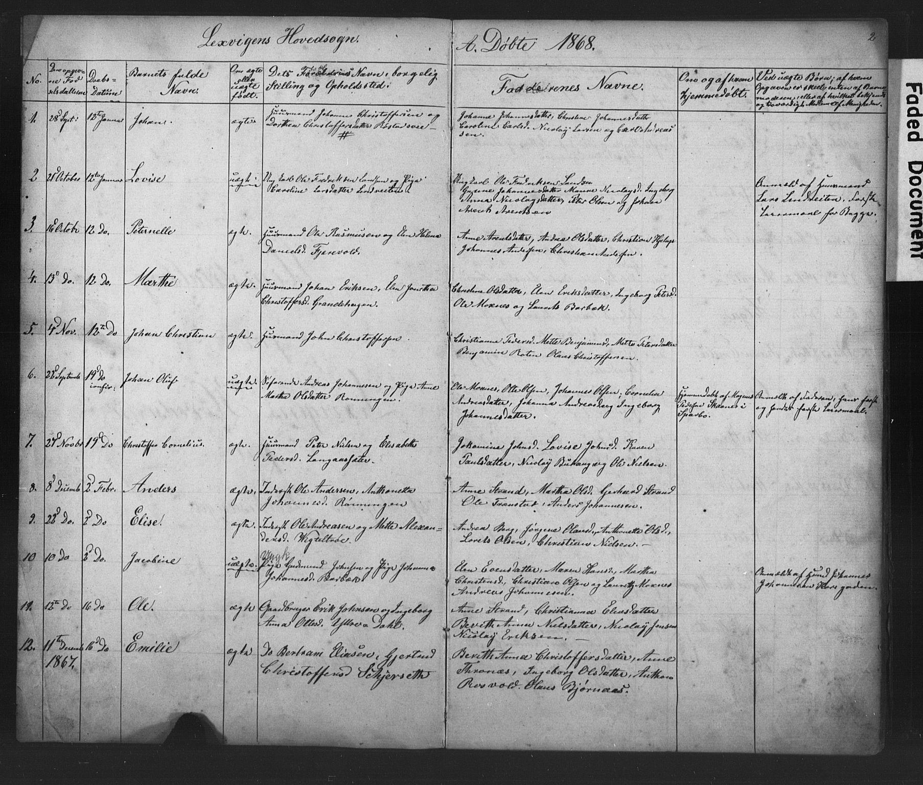 SAT, Ministerialprotokoller, klokkerbøker og fødselsregistre - Nord-Trøndelag, 701/L0018: Klokkerbok nr. 701C02, 1868-1872, s. 2