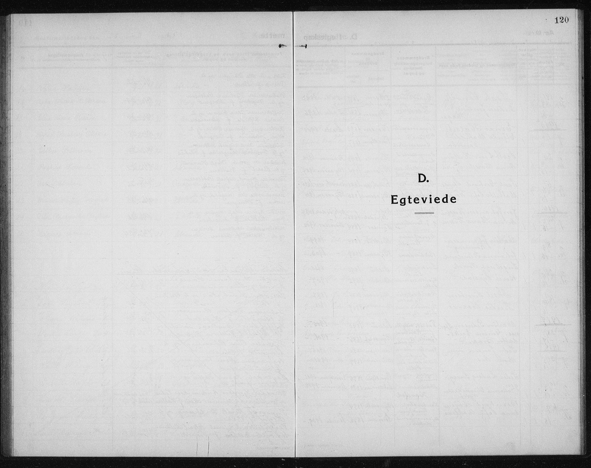 SAT, Ministerialprotokoller, klokkerbøker og fødselsregistre - Sør-Trøndelag, 611/L0356: Klokkerbok nr. 611C04, 1914-1938, s. 120