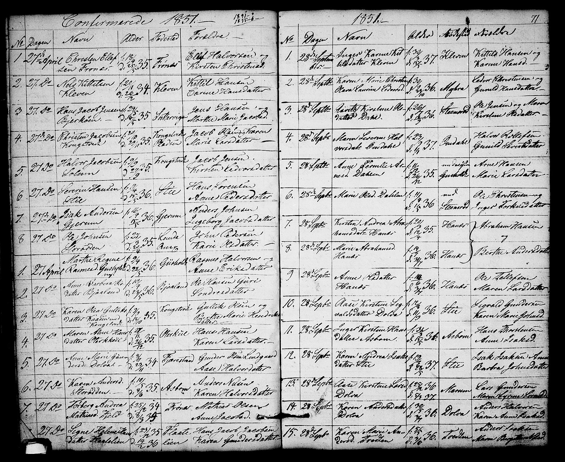 SAKO, Solum kirkebøker, G/Gb/L0001: Klokkerbok nr. II 1, 1848-1859, s. 71