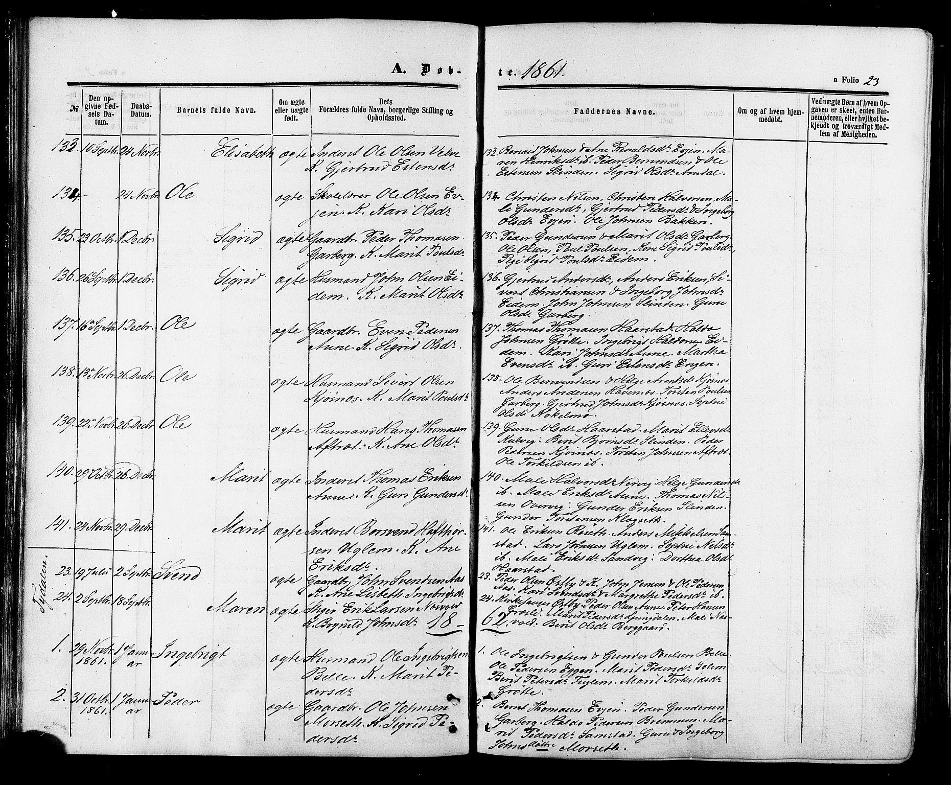 SAT, Ministerialprotokoller, klokkerbøker og fødselsregistre - Sør-Trøndelag, 695/L1147: Ministerialbok nr. 695A07, 1860-1877, s. 23
