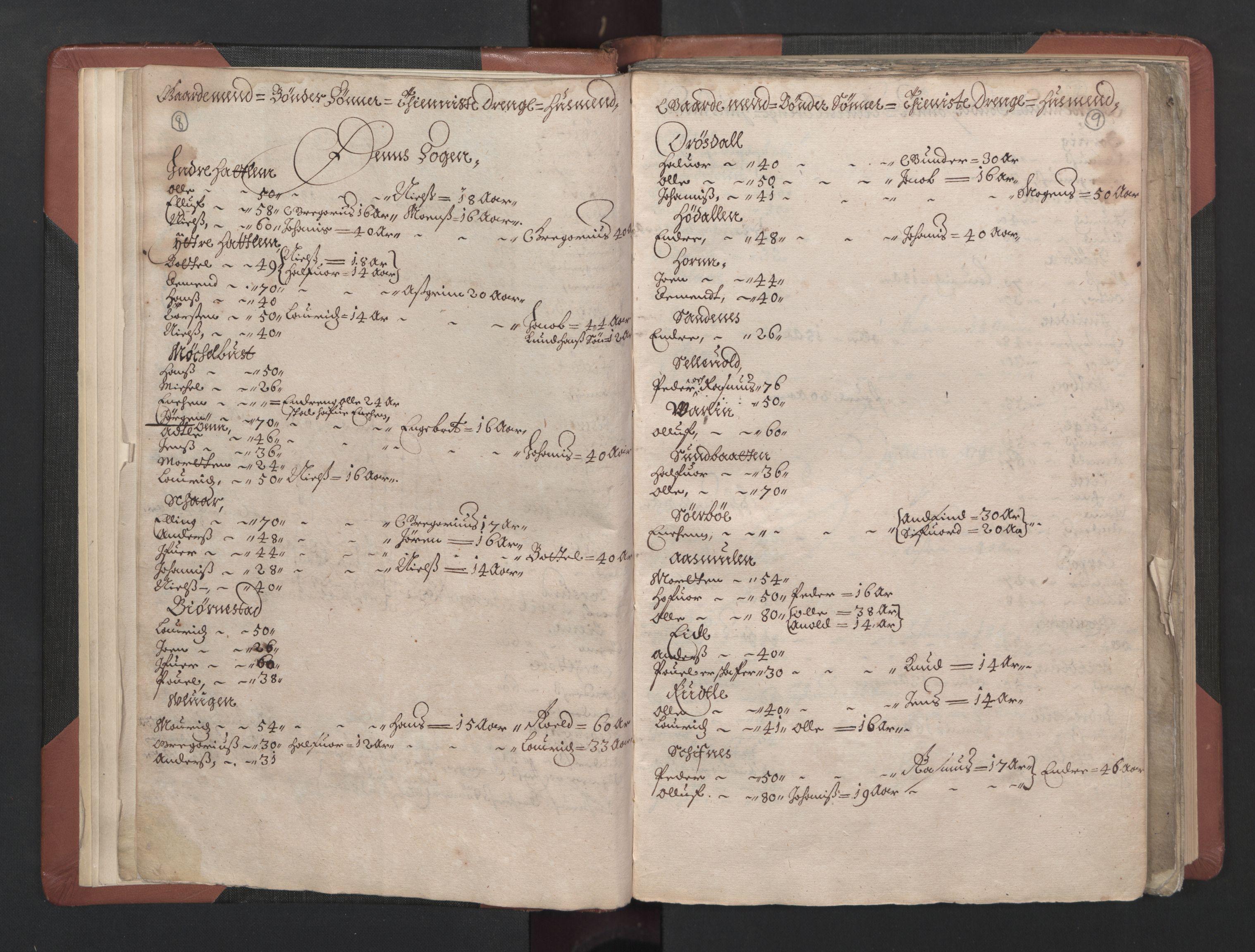 RA, Fogdenes og sorenskrivernes manntall 1664-1666, nr. 15: Nordfjord fogderi og Sunnfjord fogderi, 1664, s. 8-9