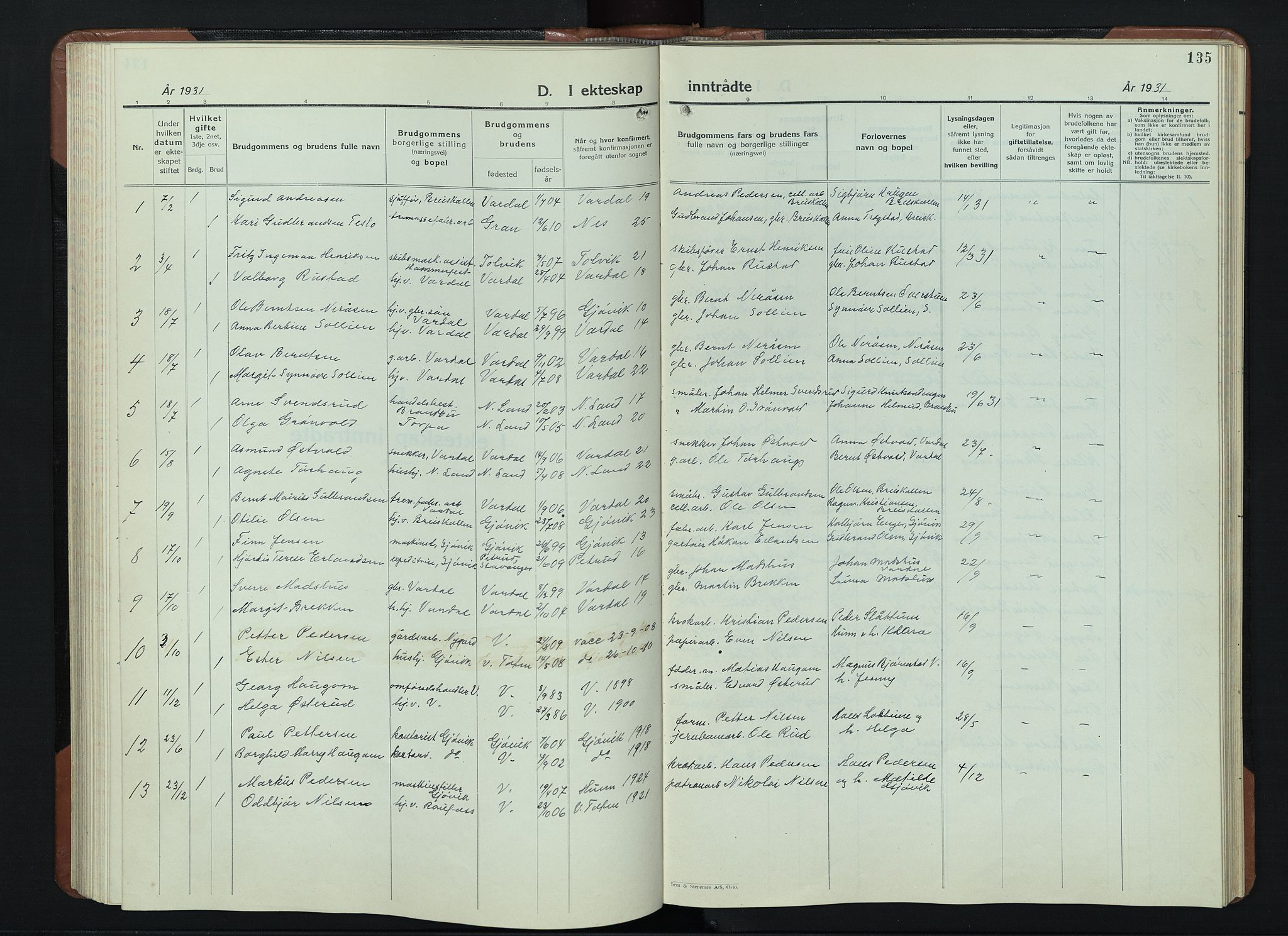 SAH, Vardal prestekontor, H/Ha/Hab/L0018: Klokkerbok nr. 18, 1931-1951, s. 135