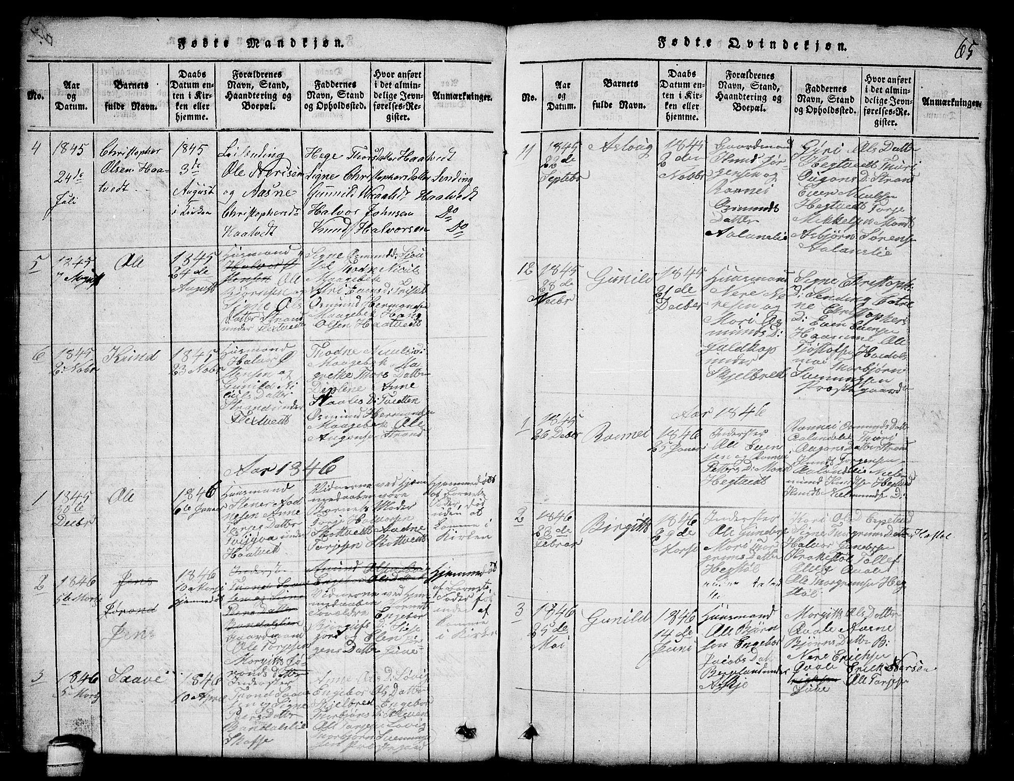SAKO, Lårdal kirkebøker, G/Ga/L0001: Klokkerbok nr. I 1, 1815-1861, s. 65