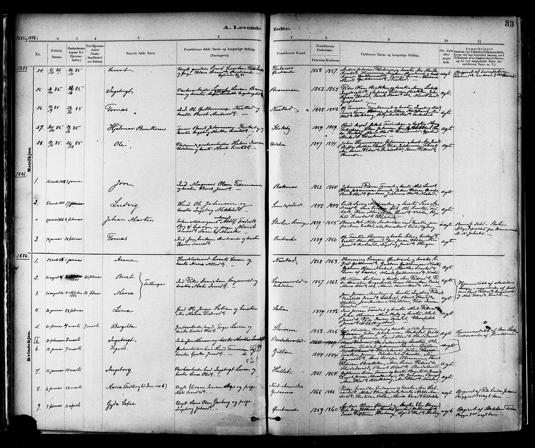 SAT, Ministerialprotokoller, klokkerbøker og fødselsregistre - Nord-Trøndelag, 706/L0047: Ministerialbok nr. 706A03, 1878-1892, s. 33