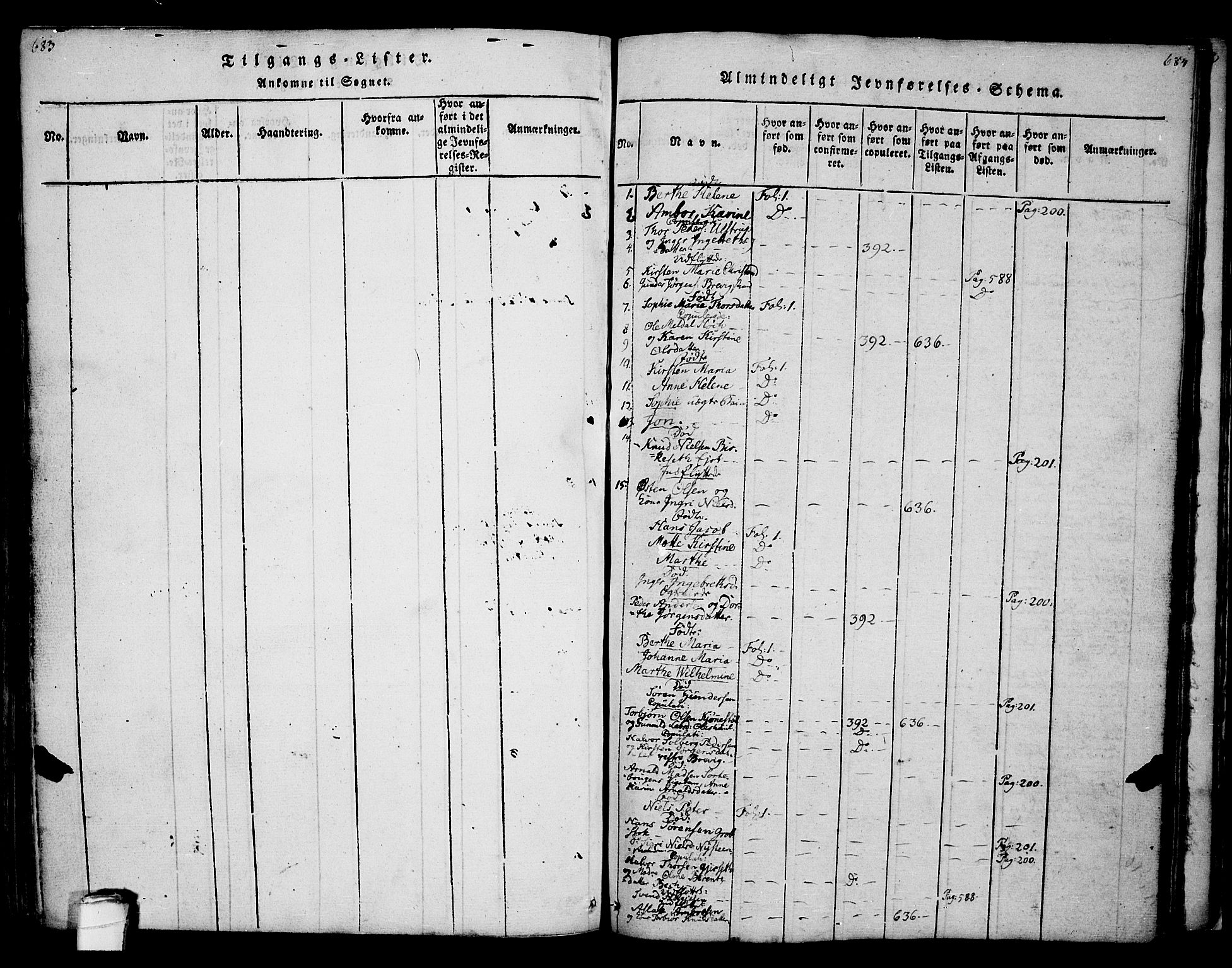 SAKO, Bamble kirkebøker, F/Fa/L0003: Ministerialbok nr. I 3 /1, 1814-1834, s. 683-684