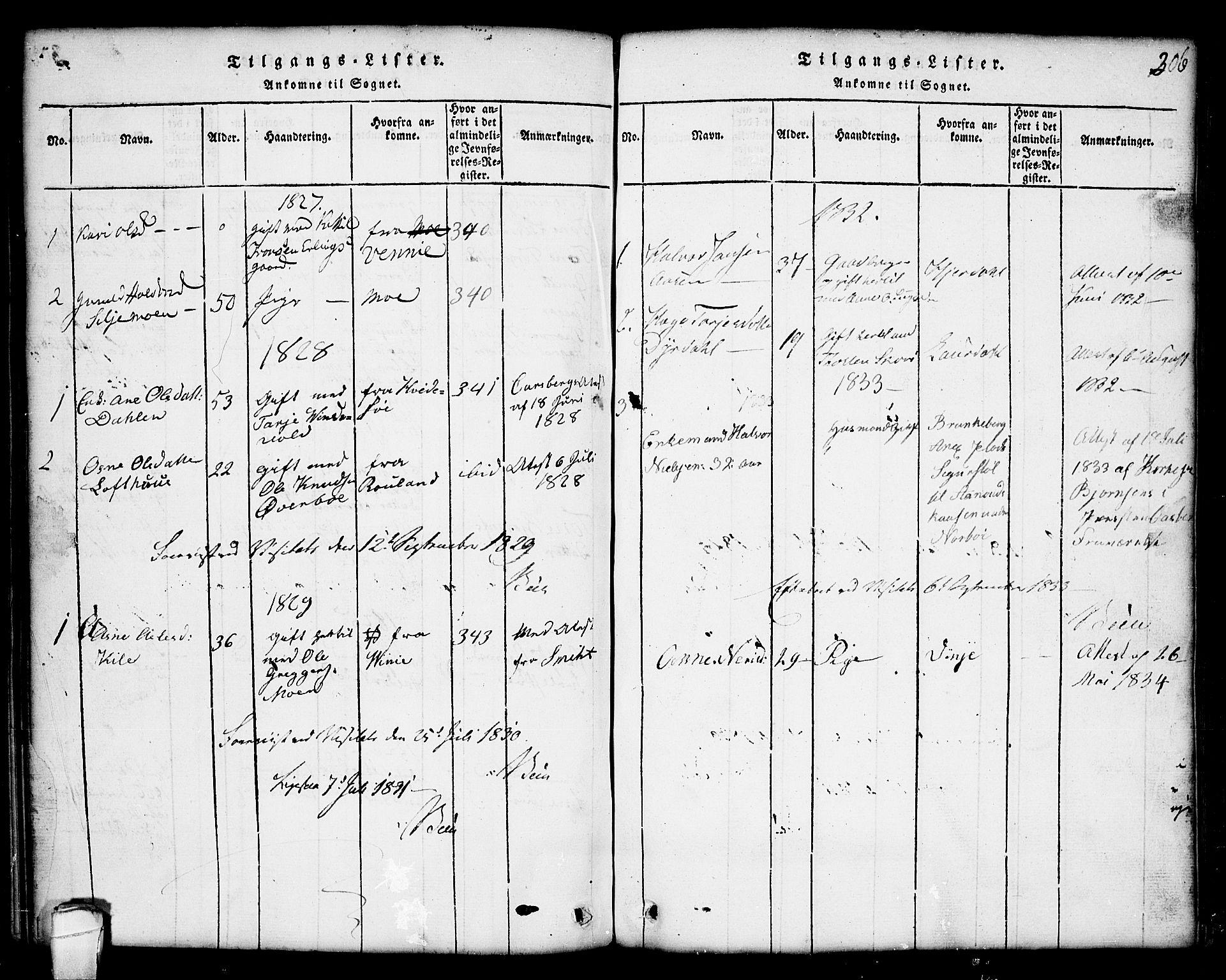 SAKO, Seljord kirkebøker, G/Gc/L0001: Klokkerbok nr. III 1, 1815-1849, s. 306