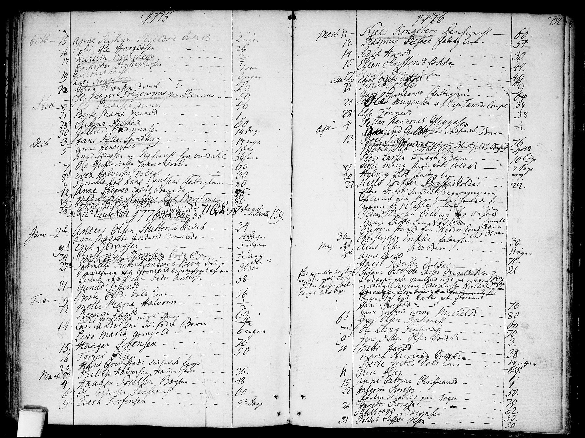 SAO, Garnisonsmenigheten Kirkebøker, F/Fa/L0002: Ministerialbok nr. 2, 1757-1776, s. 194