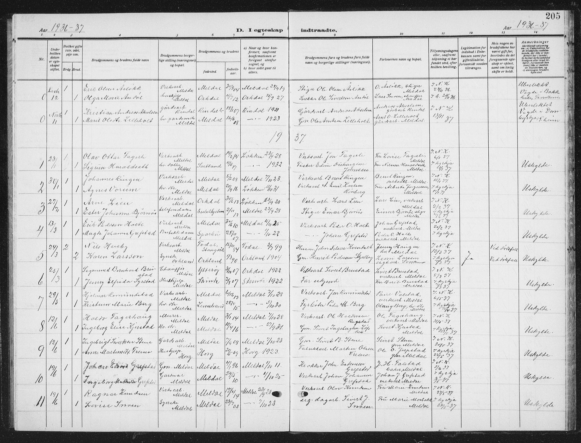 SAT, Ministerialprotokoller, klokkerbøker og fødselsregistre - Sør-Trøndelag, 672/L0866: Klokkerbok nr. 672C05, 1929-1939, s. 205
