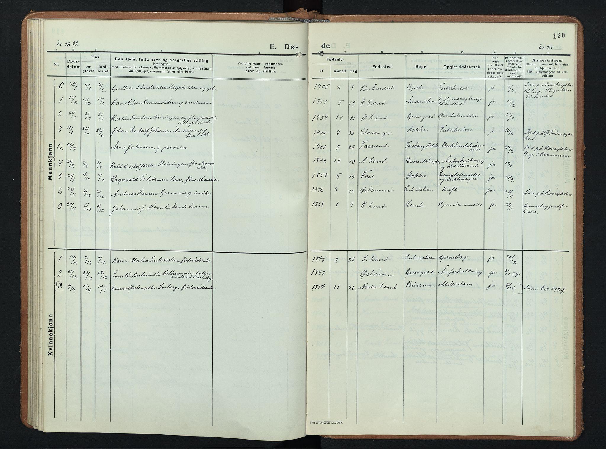 SAH, Nordre Land prestekontor, Klokkerbok nr. 3, 1932-1946, s. 120