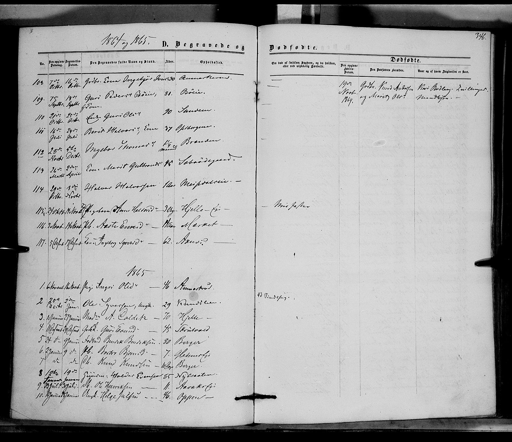 SAH, Nord-Aurdal prestekontor, Ministerialbok nr. 8, 1863-1875, s. 346