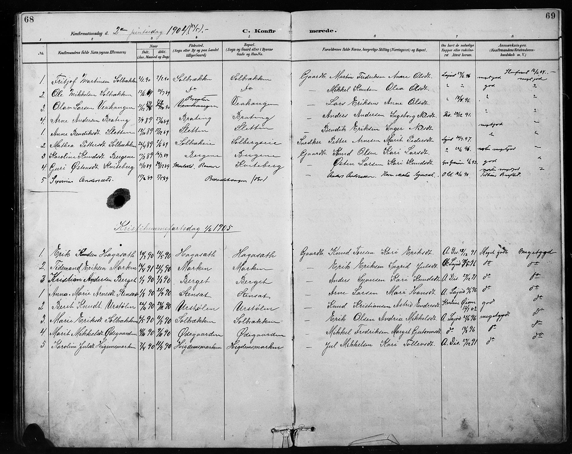 SAH, Etnedal prestekontor, H/Ha/Hab/Habb/L0001: Klokkerbok nr. II 1, 1894-1911, s. 68-69