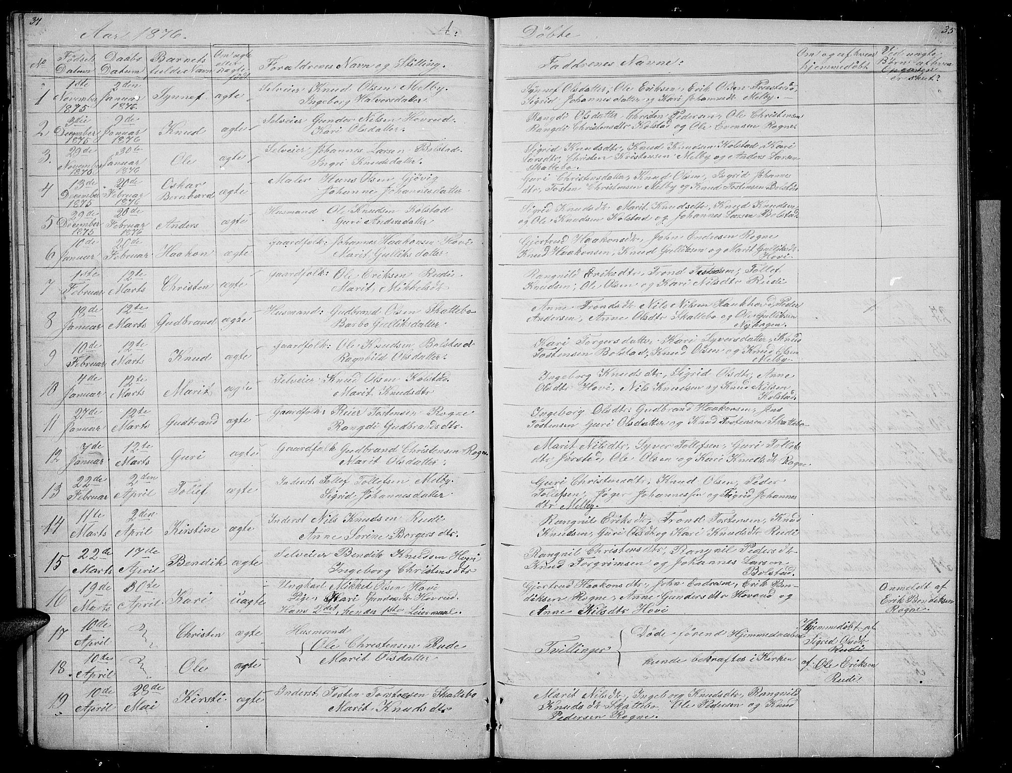 SAH, Øystre Slidre prestekontor, Klokkerbok nr. 3, 1866-1886, s. 34-35