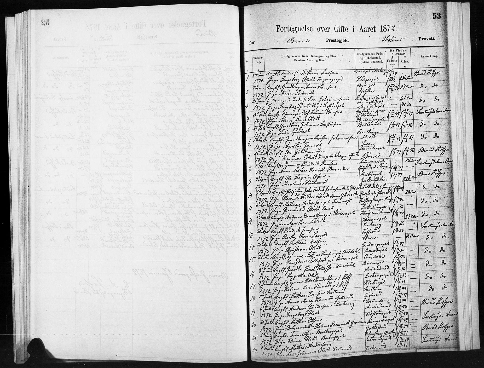 SAH, Biri prestekontor, Ministerialbok, 1866-1872, s. 53