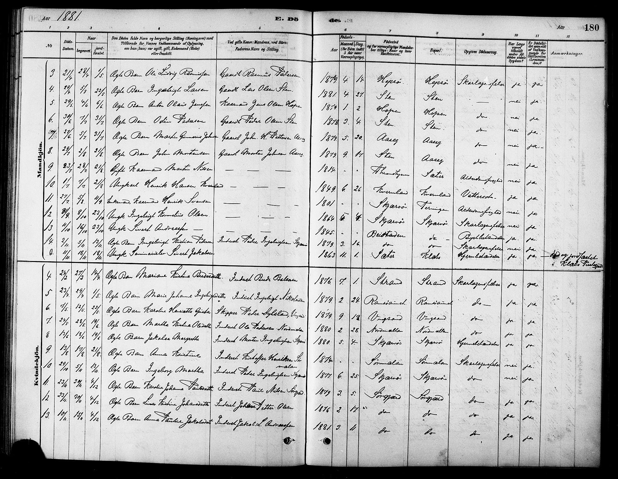 SAT, Ministerialprotokoller, klokkerbøker og fødselsregistre - Sør-Trøndelag, 658/L0722: Ministerialbok nr. 658A01, 1879-1896, s. 180