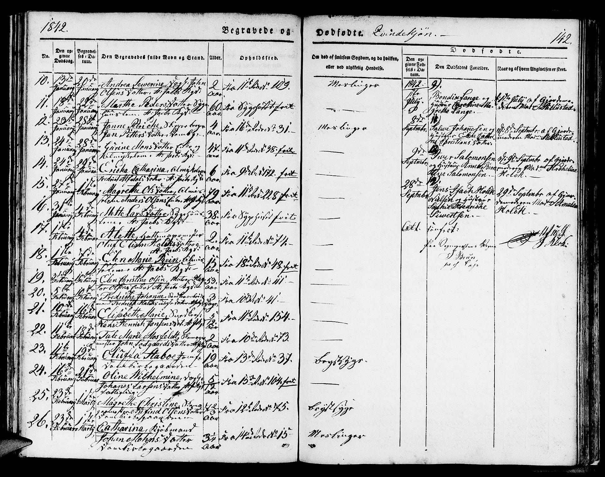 SAB, Domkirken sokneprestembete, H/Hab/L0037: Klokkerbok nr. E 1, 1836-1848, s. 142