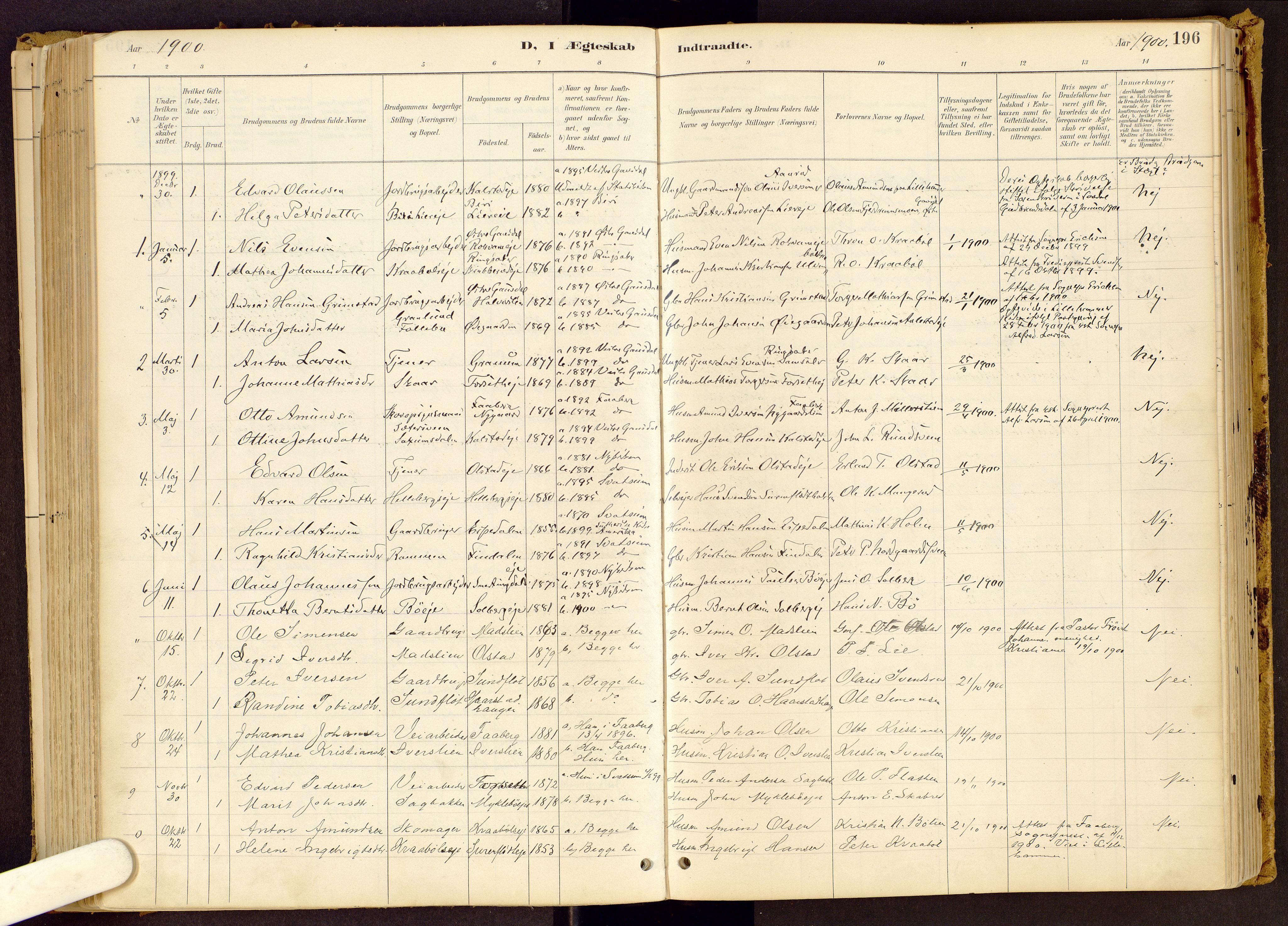SAH, Vestre Gausdal prestekontor, Ministerialbok nr. 1, 1887-1914, s. 196