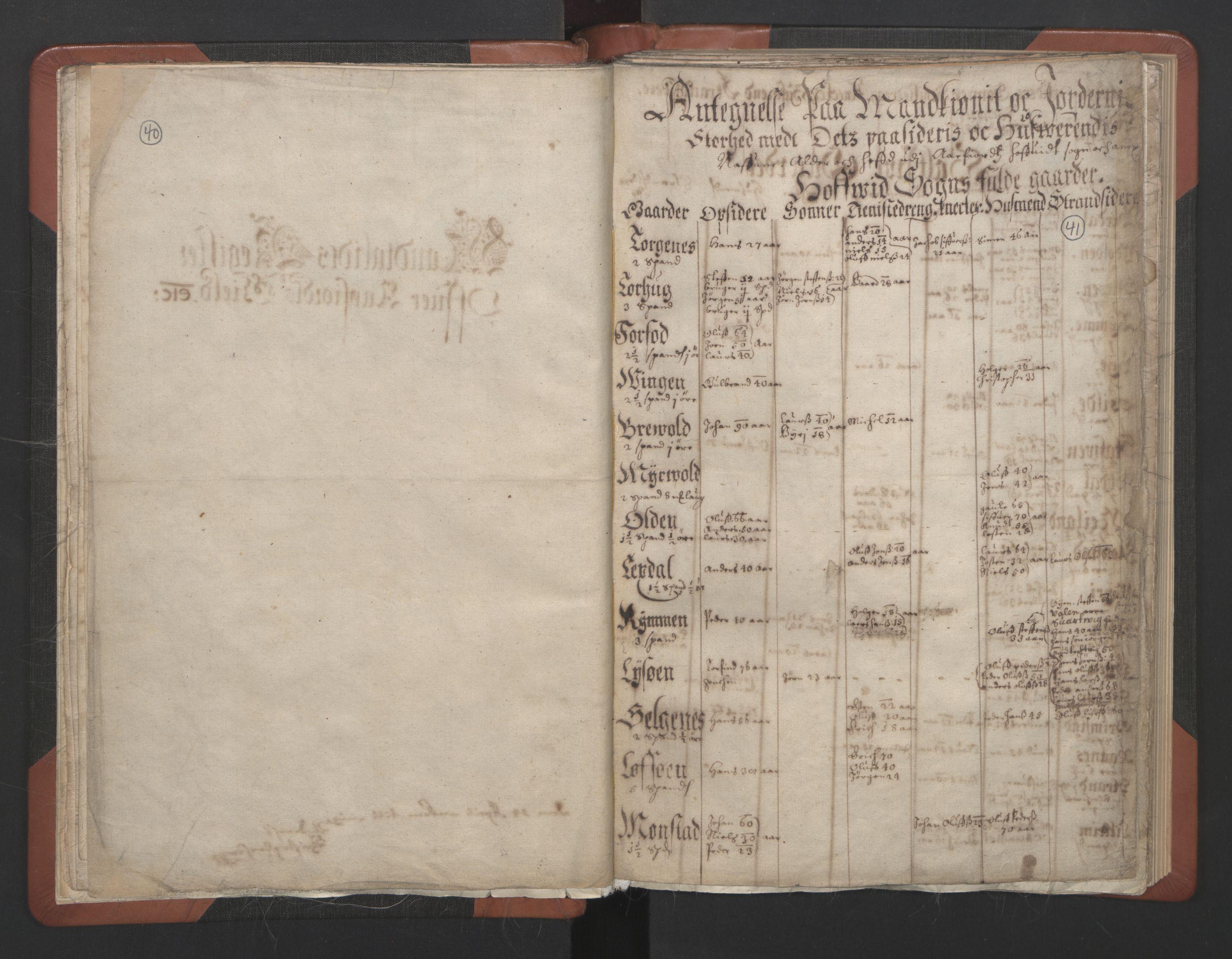 RA, Sogneprestenes manntall 1664-1666, nr. 30: Fosen prosti, 1664-1666, s. 40-41
