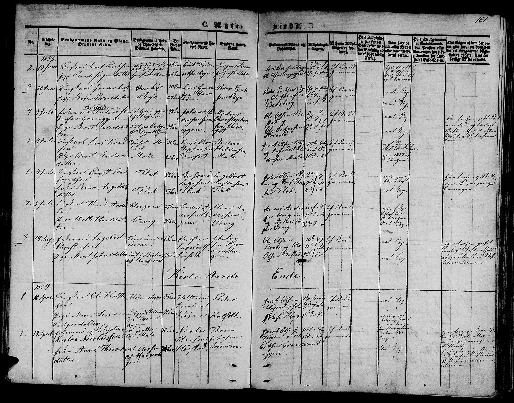 SAT, Ministerialprotokoller, klokkerbøker og fødselsregistre - Sør-Trøndelag, 612/L0374: Ministerialbok nr. 612A07 /1, 1829-1845, s. 167