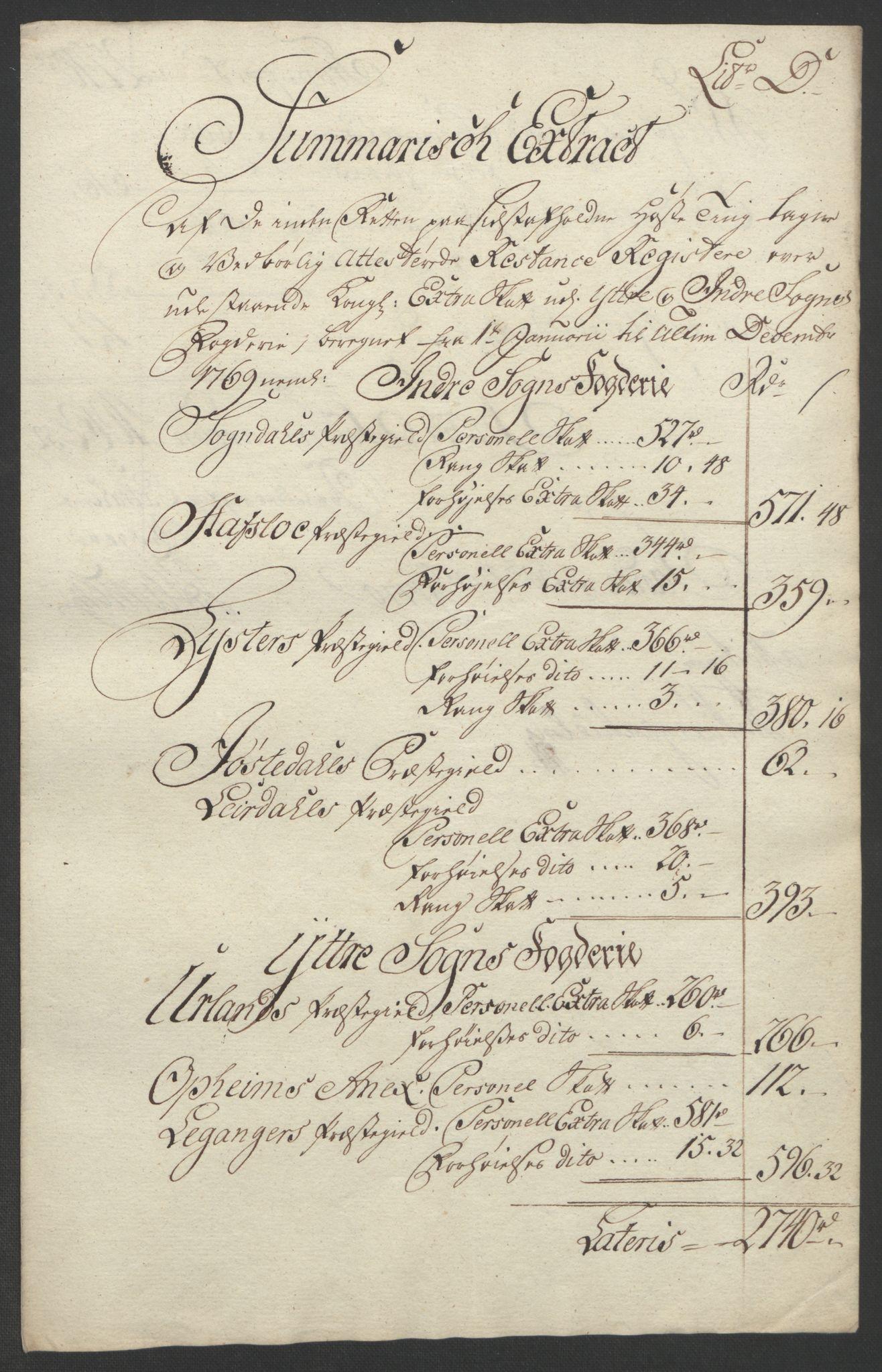 RA, Rentekammeret inntil 1814, Realistisk ordnet avdeling, Ol/L0018: [Gg 10]: Ekstraskatten, 23.09.1762. Sogn, 1762-1772, s. 251