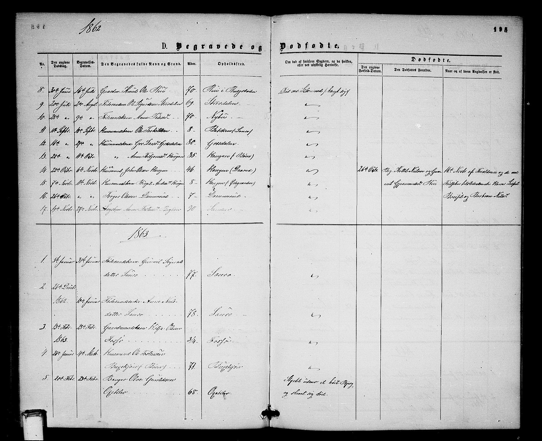 SAKO, Gransherad kirkebøker, G/Gb/L0002: Klokkerbok nr. II 2, 1860-1886, s. 195