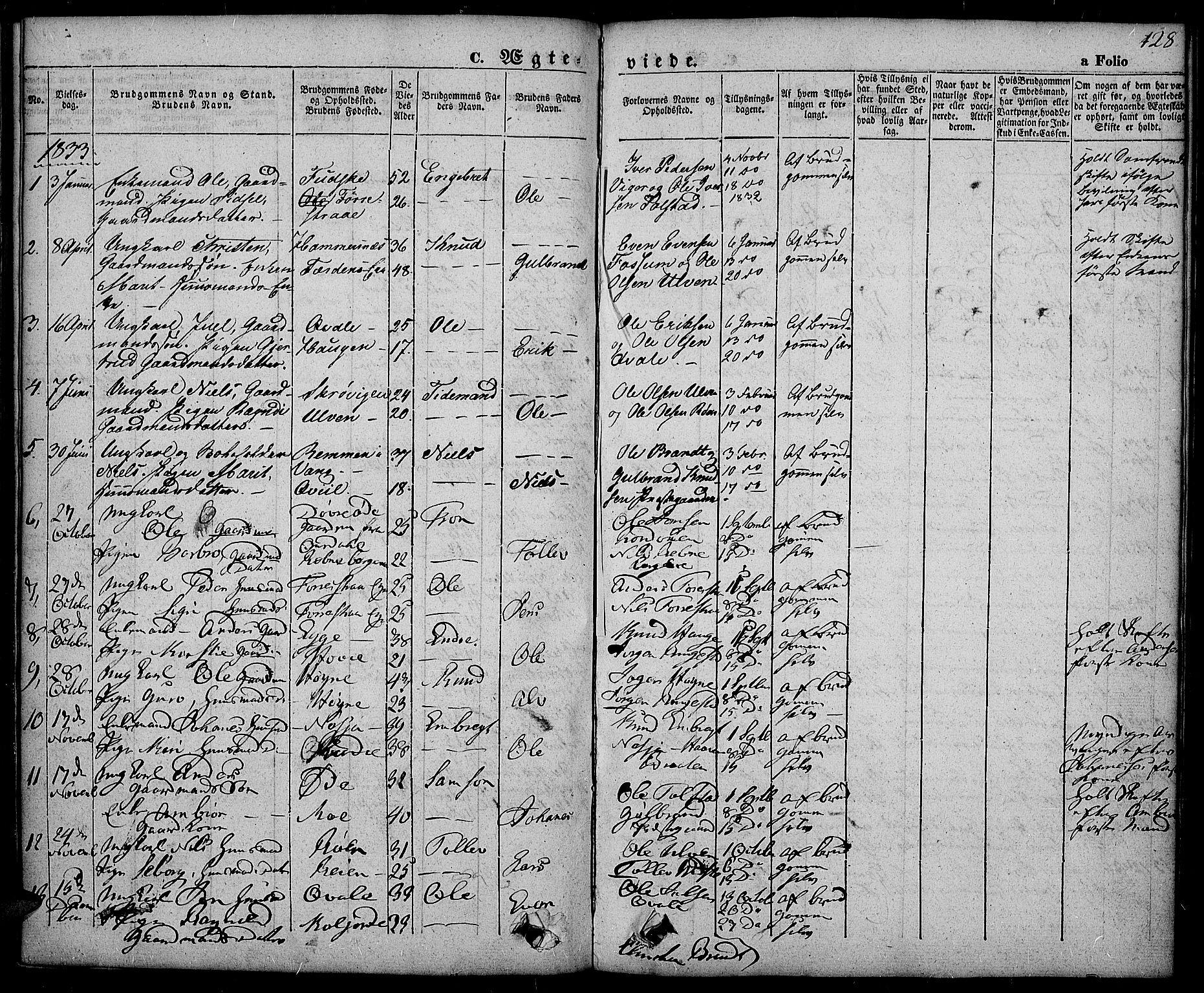 SAH, Slidre prestekontor, Ministerialbok nr. 3, 1831-1843, s. 128