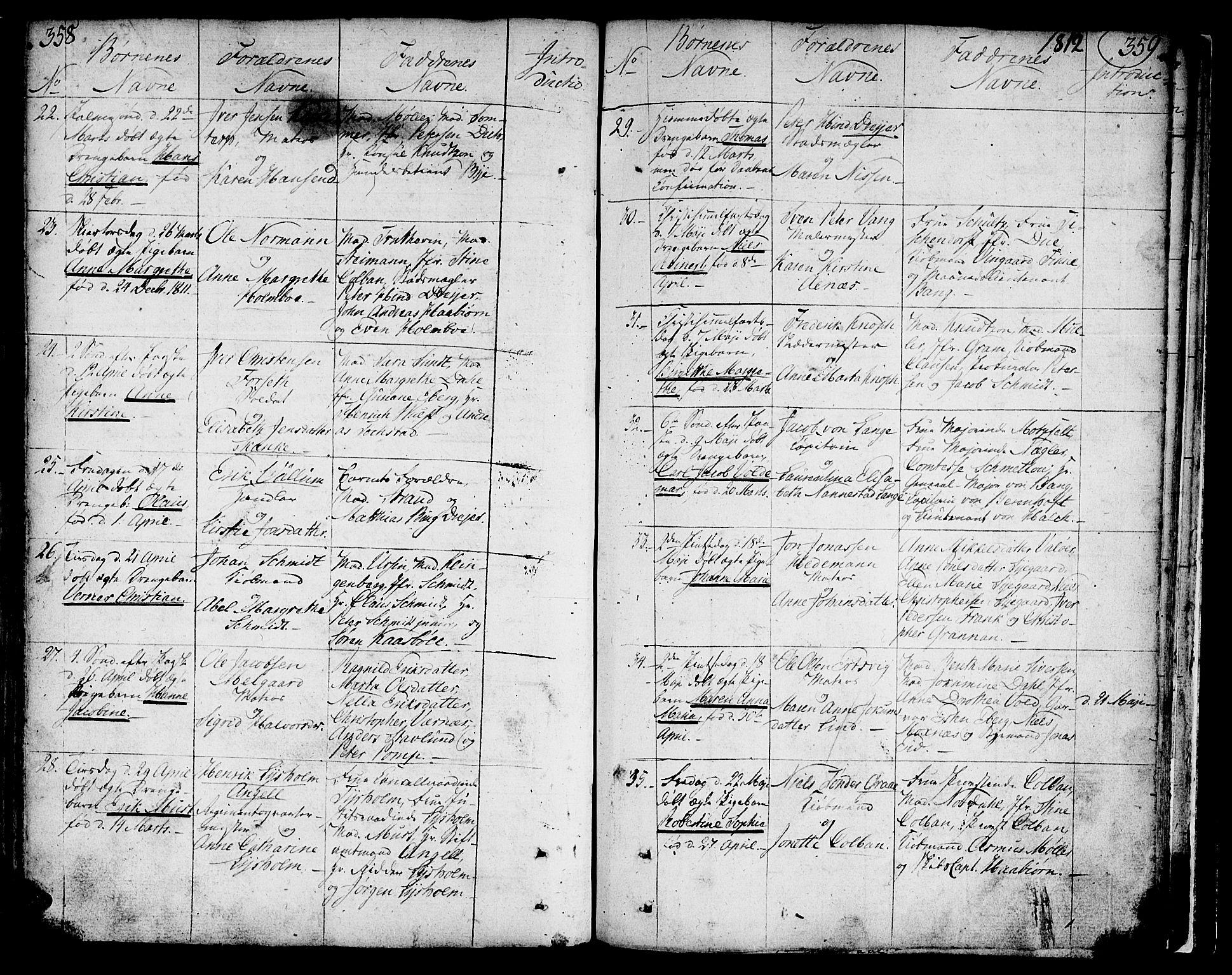 SAT, Ministerialprotokoller, klokkerbøker og fødselsregistre - Sør-Trøndelag, 602/L0104: Ministerialbok nr. 602A02, 1774-1814, s. 358-359