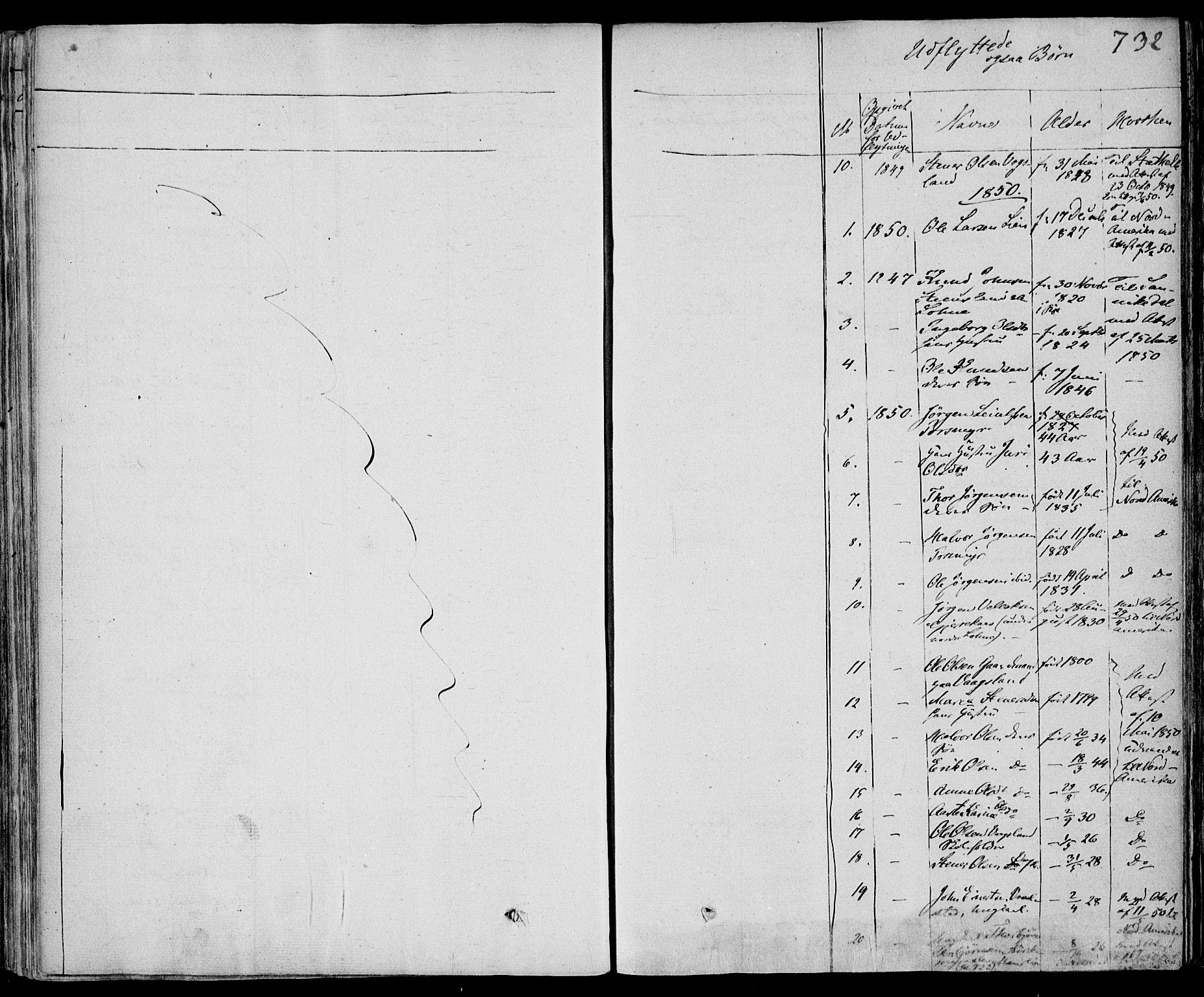 SAKO, Drangedal kirkebøker, F/Fa/L0007b: Ministerialbok nr. 7b, 1837-1856, s. 732