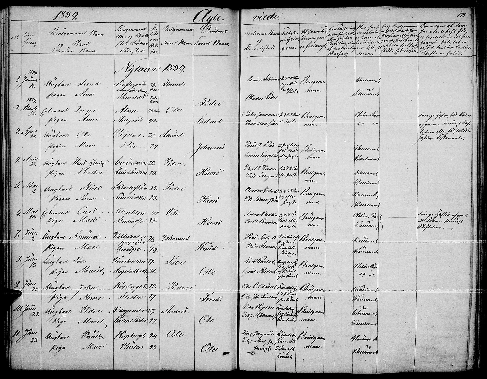 SAH, Fron prestekontor, H/Ha/Haa/L0004: Ministerialbok nr. 4, 1839-1848, s. 175