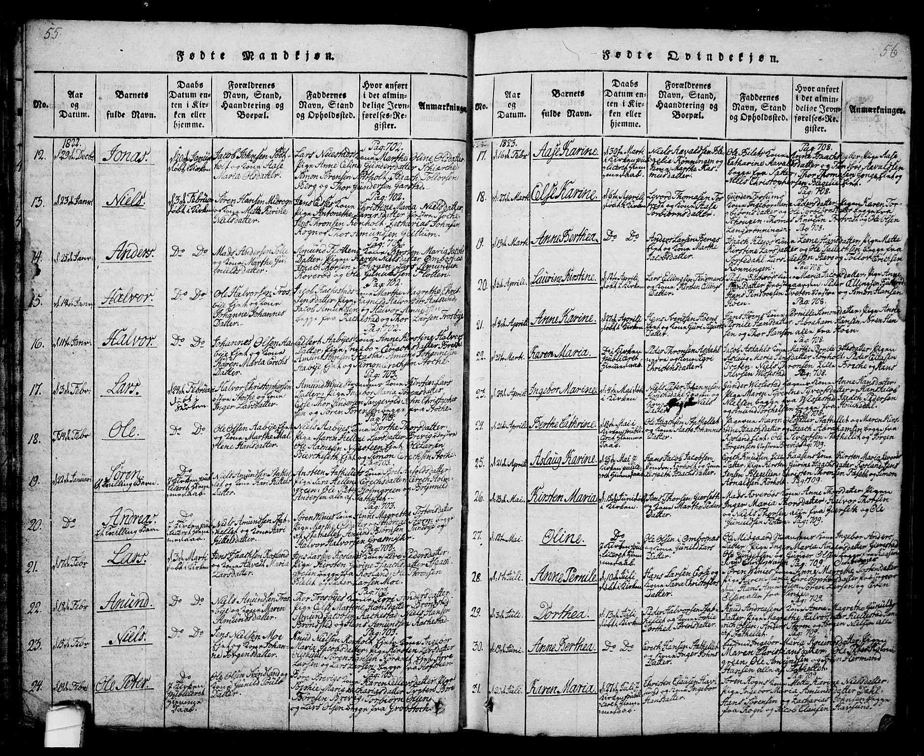 SAKO, Bamble kirkebøker, G/Ga/L0005: Klokkerbok nr. I 5, 1814-1855, s. 55-56