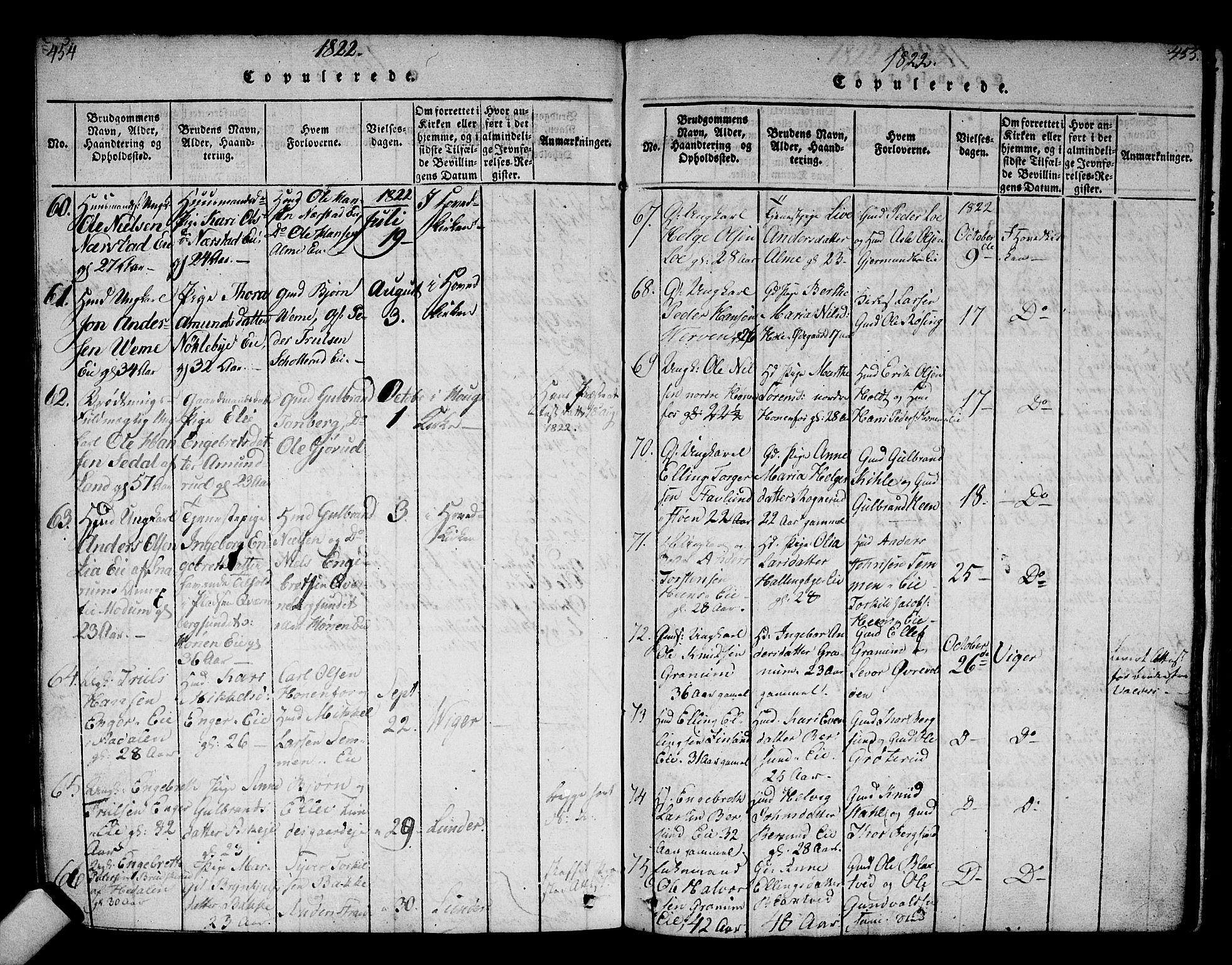 SAKO, Norderhov kirkebøker, F/Fa/L0008: Ministerialbok nr. 8, 1814-1833, s. 454-455