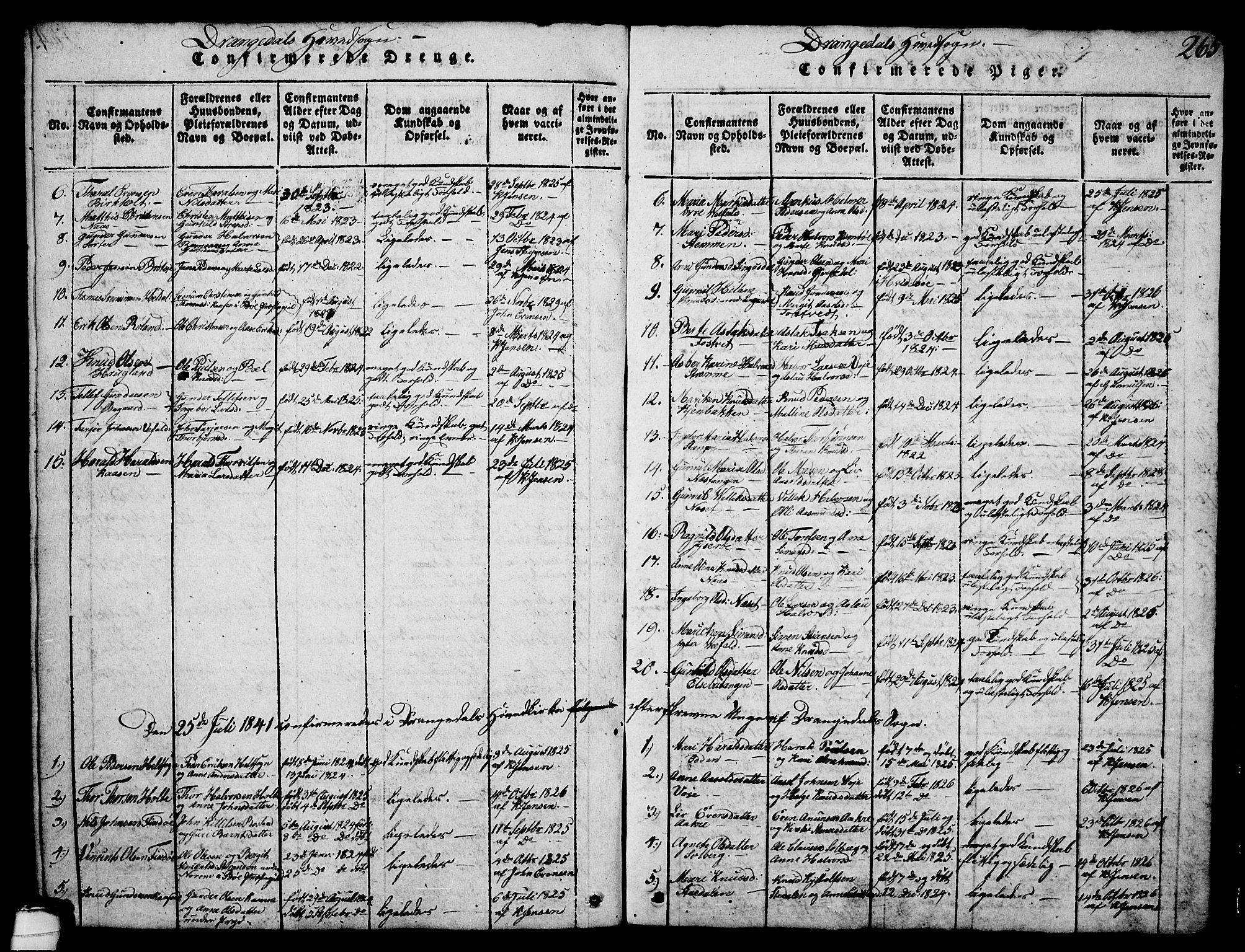 SAKO, Drangedal kirkebøker, G/Ga/L0001: Klokkerbok nr. I 1 /1, 1814-1856, s. 265