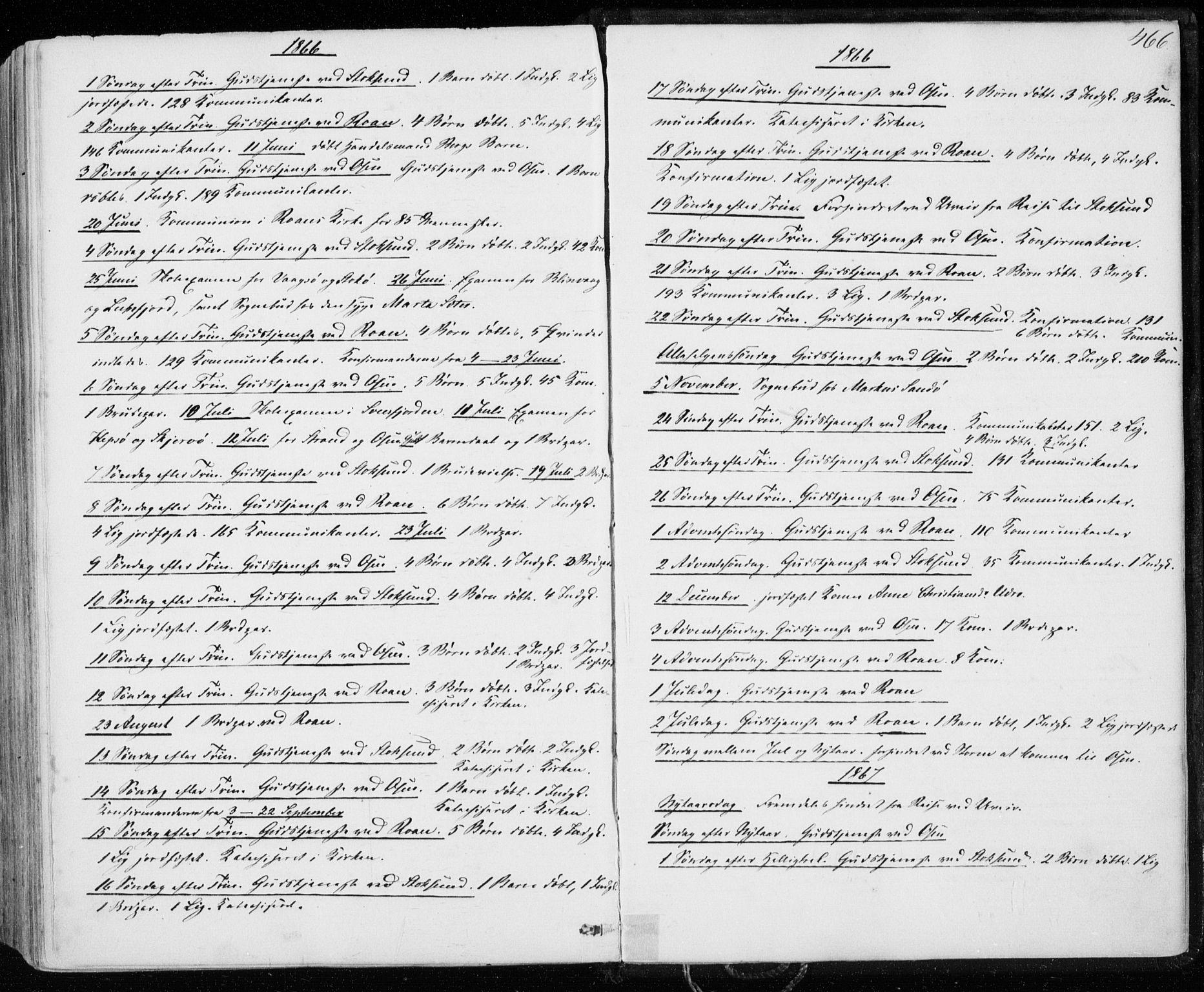 SAT, Ministerialprotokoller, klokkerbøker og fødselsregistre - Sør-Trøndelag, 657/L0705: Ministerialbok nr. 657A06, 1858-1867, s. 466