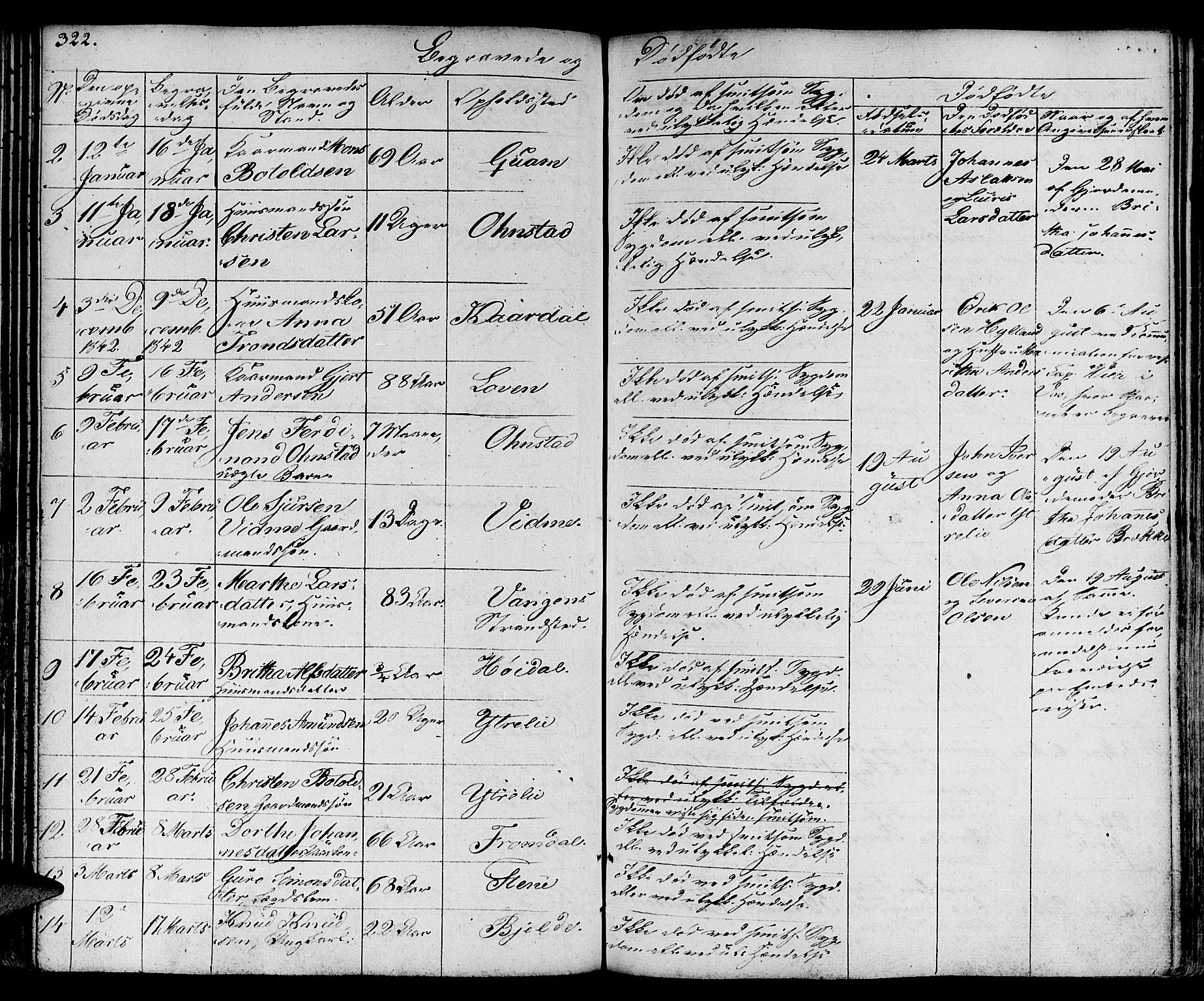 SAB, Aurland Sokneprestembete*, Ministerialbok nr. A 6, 1821-1859, s. 322