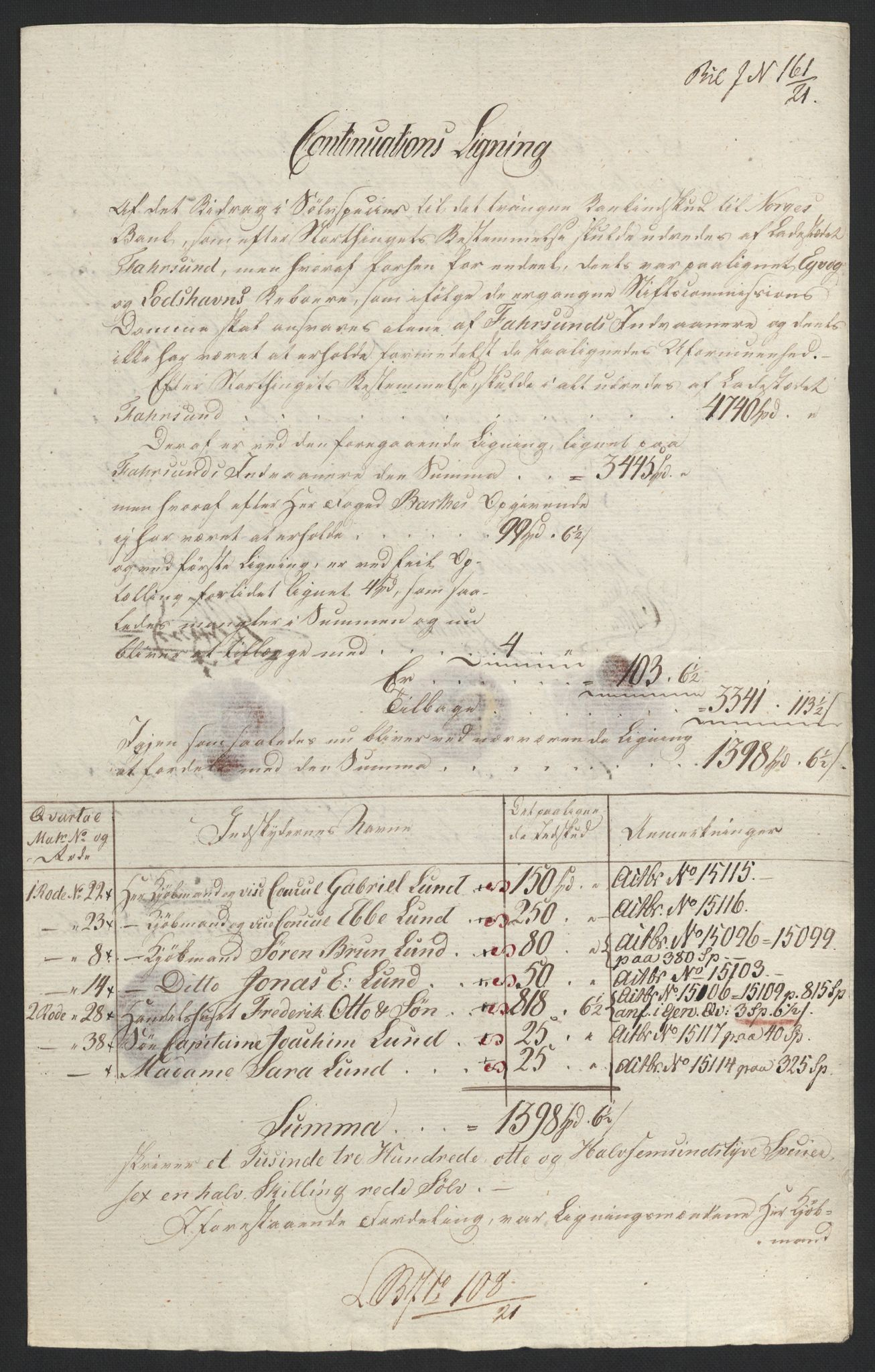 NOBA, Norges Bank/Sølvskatten 1816*, 1816-1822, s. 135