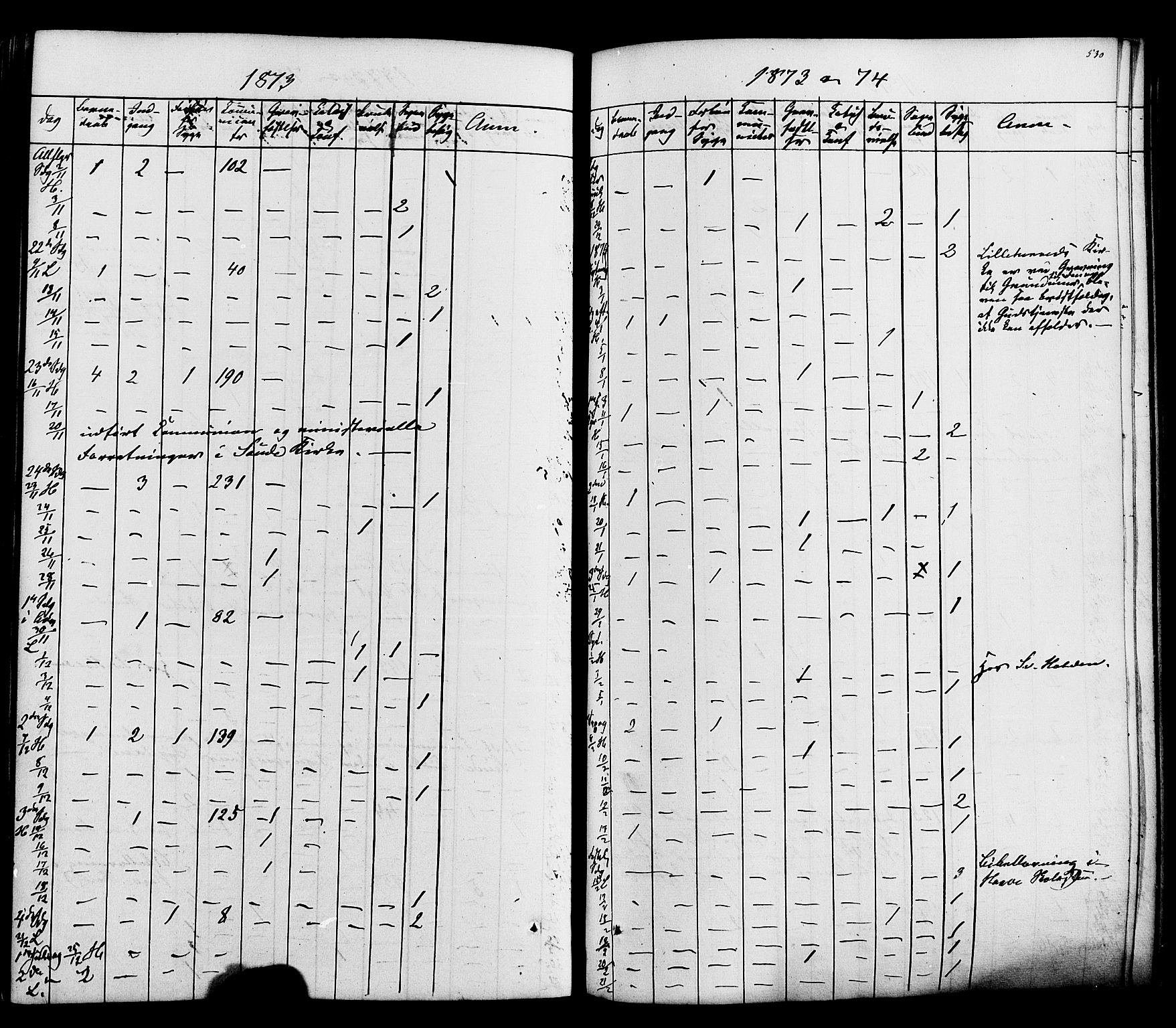SAKO, Heddal kirkebøker, F/Fa/L0007: Ministerialbok nr. I 7, 1855-1877, s. 530