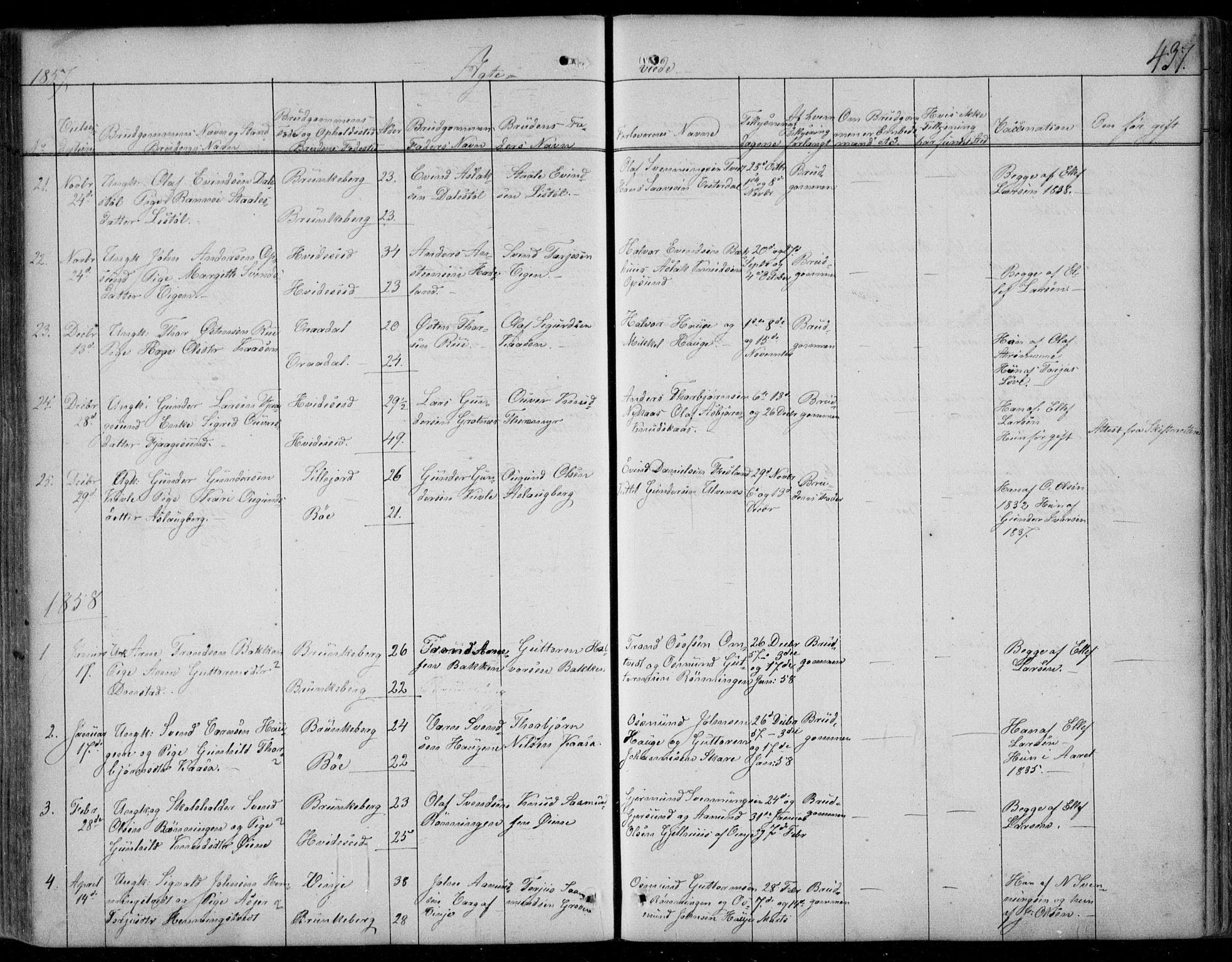 SAKO, Kviteseid kirkebøker, F/Fa/L0006: Ministerialbok nr. I 6, 1836-1858, s. 437