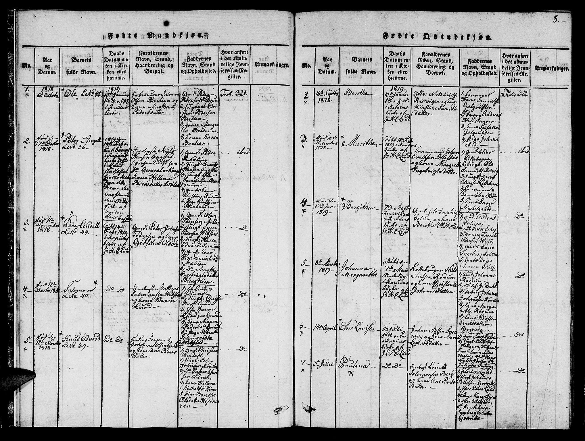 SAT, Ministerialprotokoller, klokkerbøker og fødselsregistre - Nord-Trøndelag, 764/L0546: Ministerialbok nr. 764A06 /1, 1816-1823, s. 8