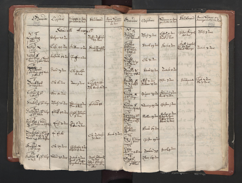 RA, Sogneprestenes manntall 1664-1666, nr. 1: Nedre Borgesyssel prosti, 1664-1666, s. 485-486