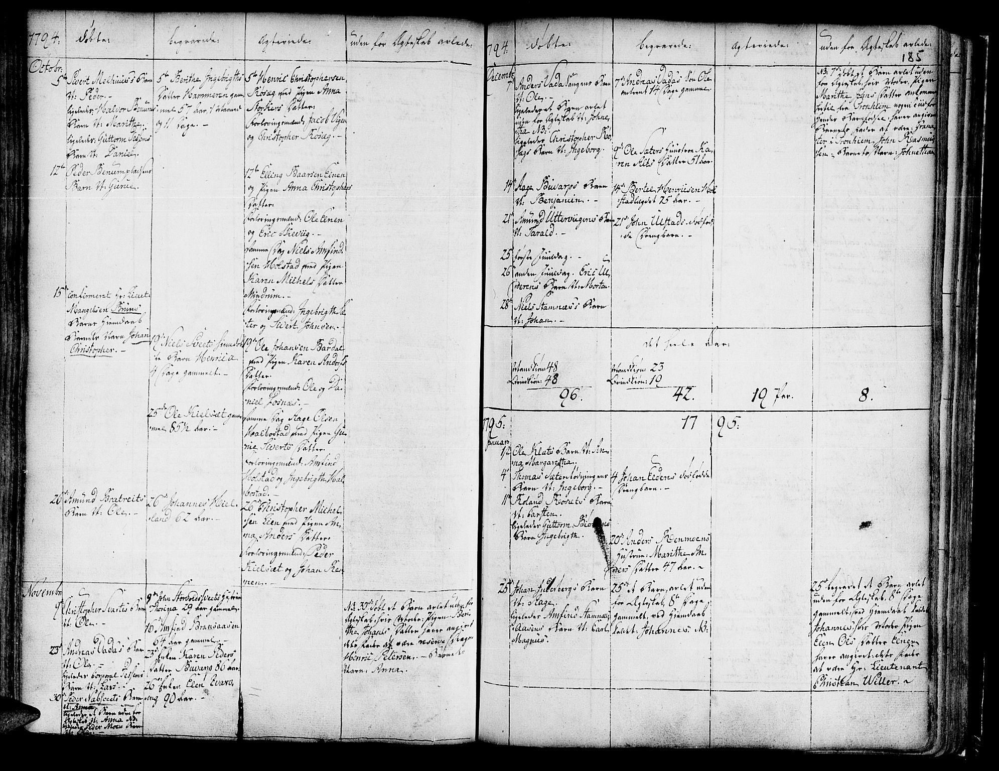 SAT, Ministerialprotokoller, klokkerbøker og fødselsregistre - Nord-Trøndelag, 741/L0385: Ministerialbok nr. 741A01, 1722-1815, s. 185