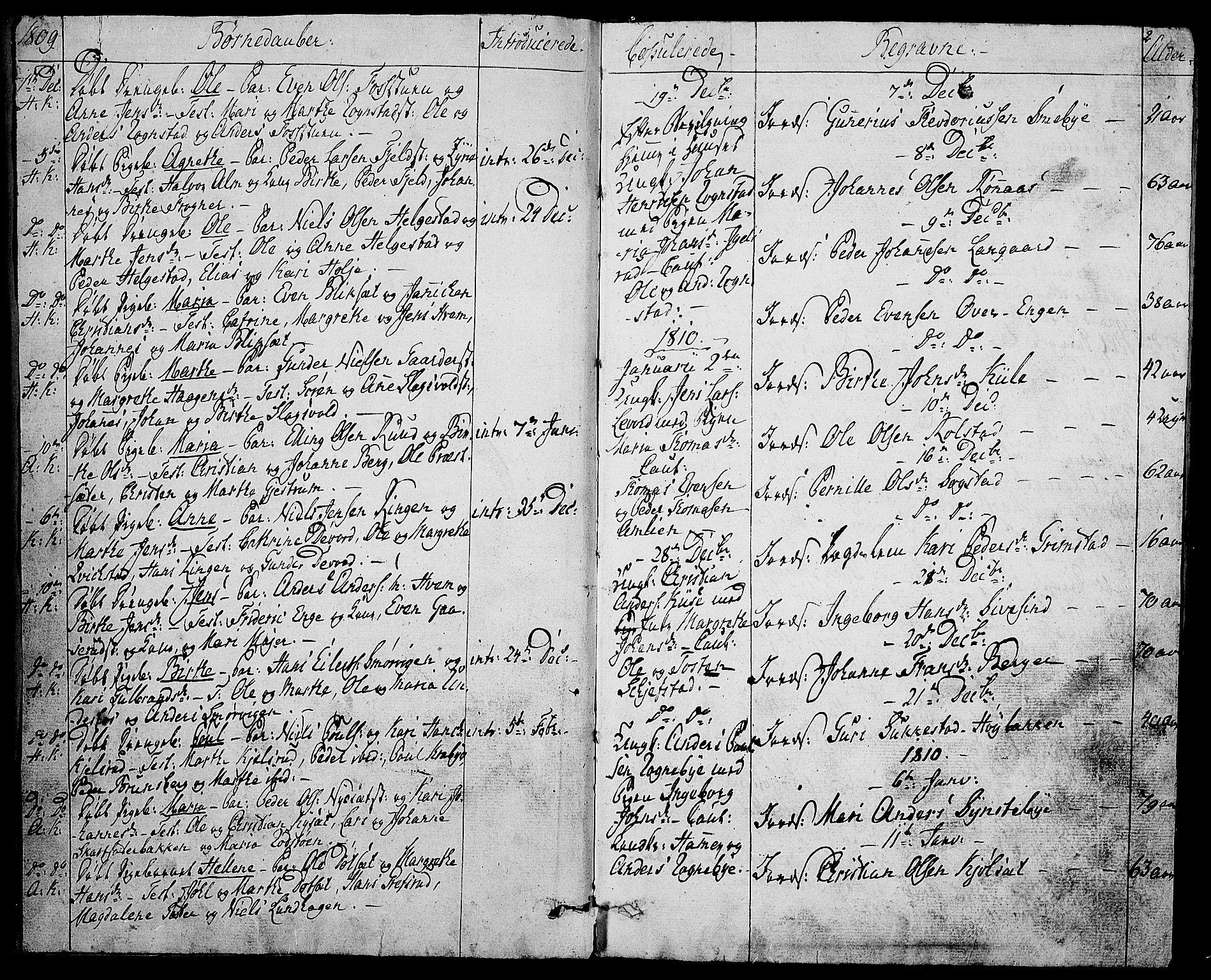 SAH, Toten prestekontor, Ministerialbok nr. 8, 1809-1814, s. 2