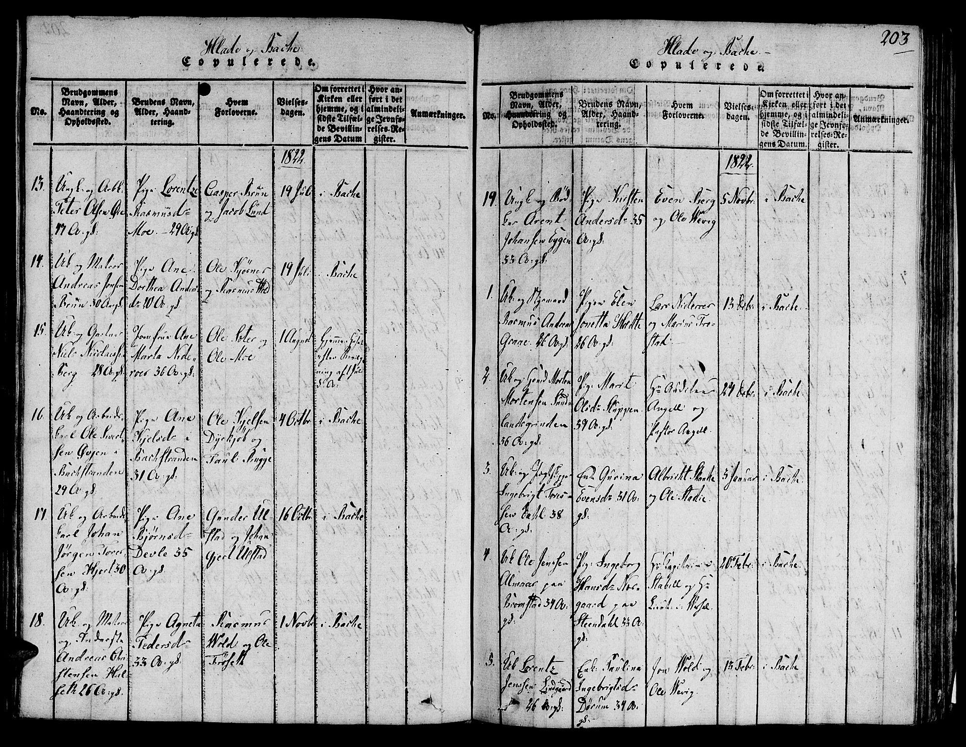 SAT, Ministerialprotokoller, klokkerbøker og fødselsregistre - Sør-Trøndelag, 606/L0283: Ministerialbok nr. 606A03 /1, 1818-1823, s. 203