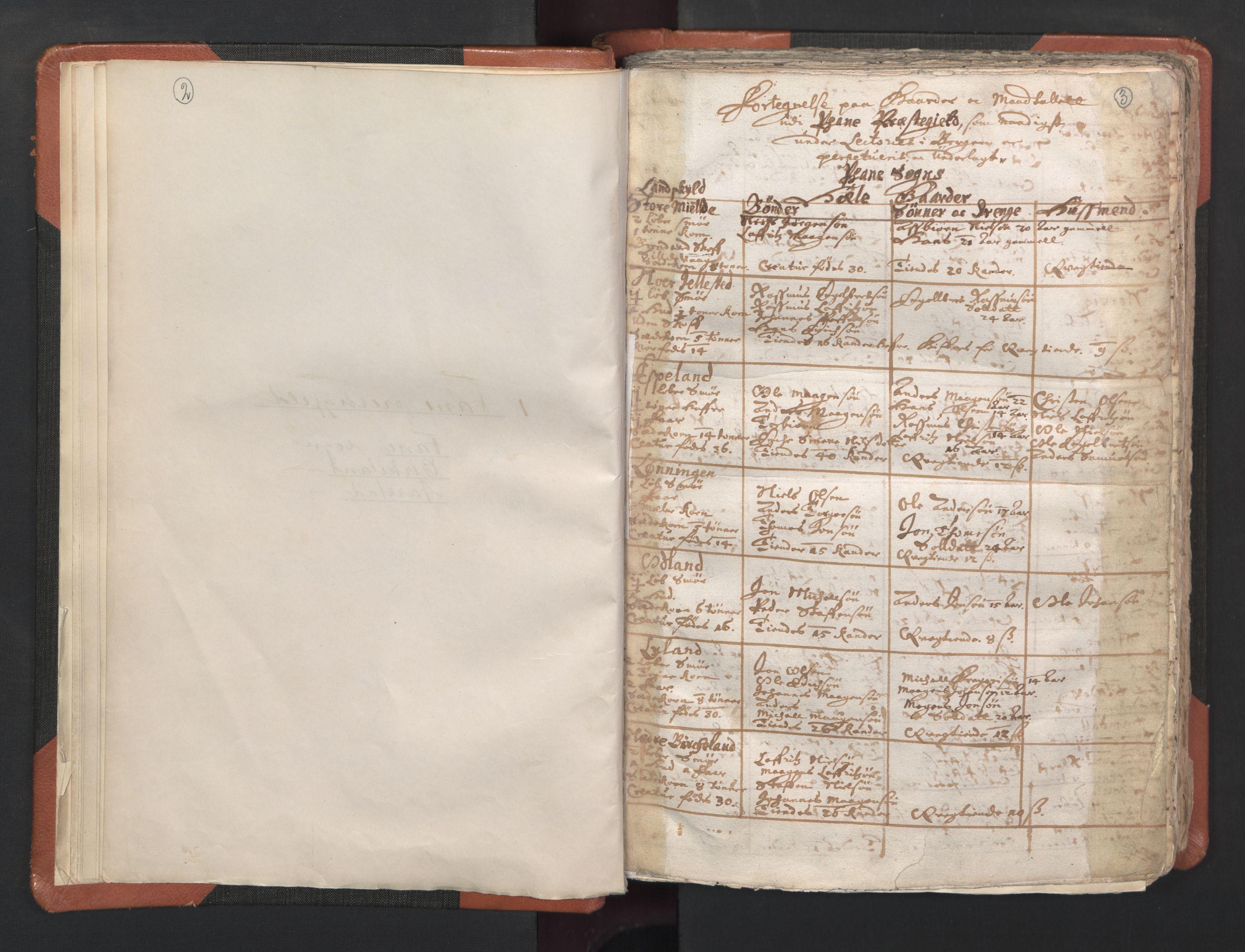 RA, Sogneprestenes manntall 1664-1666, nr. 22: Nordhordland prosti, 1664-1666, s. 2-3