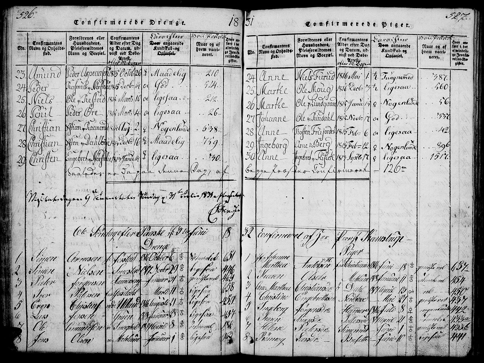 SAH, Fåberg prestekontor, Klokkerbok nr. 4, 1818-1837, s. 526-527