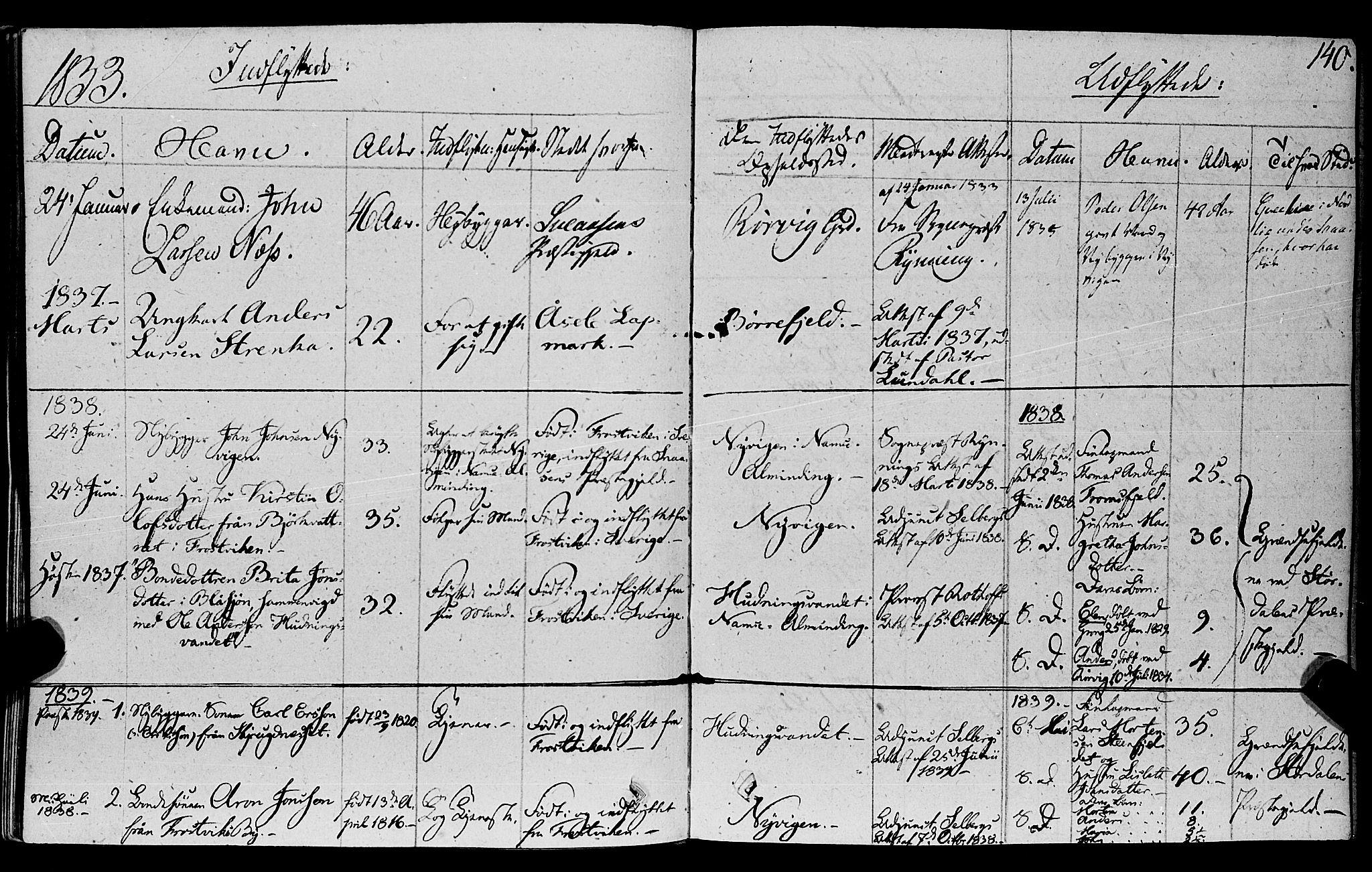 SAT, Ministerialprotokoller, klokkerbøker og fødselsregistre - Nord-Trøndelag, 762/L0538: Ministerialbok nr. 762A02 /1, 1833-1879, s. 140