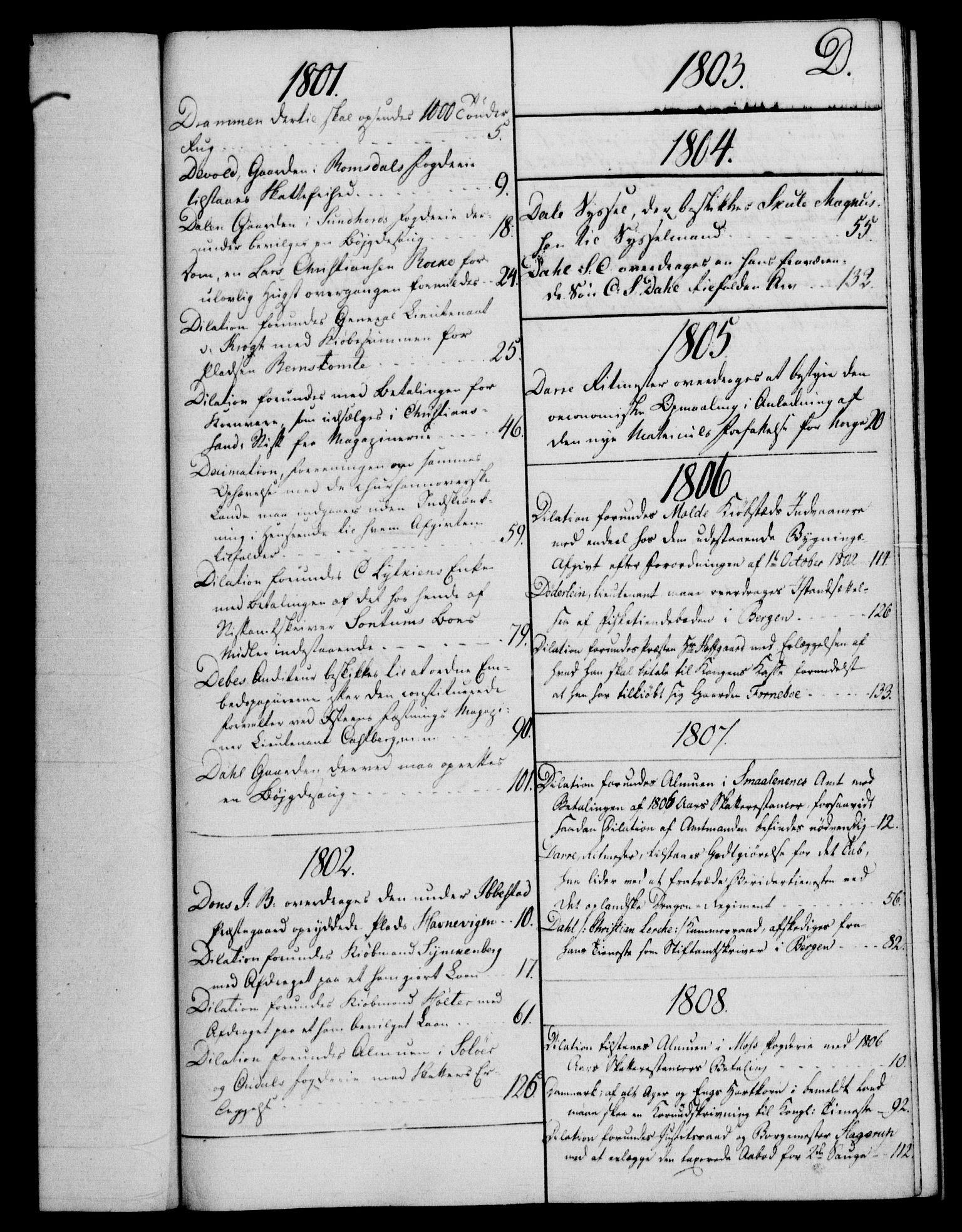 RA, Rentekammeret, Kammerkanselliet, G/Gf/Gfb/L0016: Register til norske relasjons- og resolusjonsprotokoller (merket RK 52.111), 1801-1814, s. 51