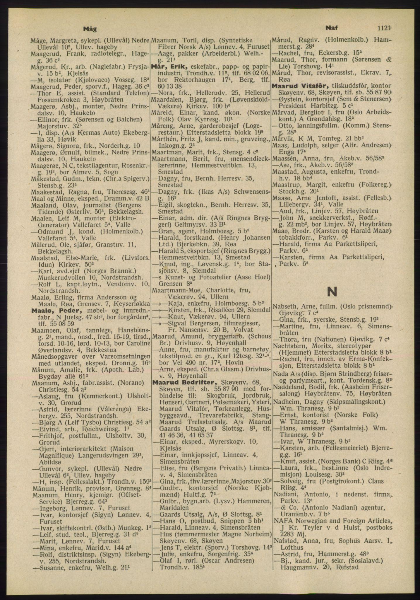 PUBL, Kristiania/Oslo adressebok, 1955, s. 1121